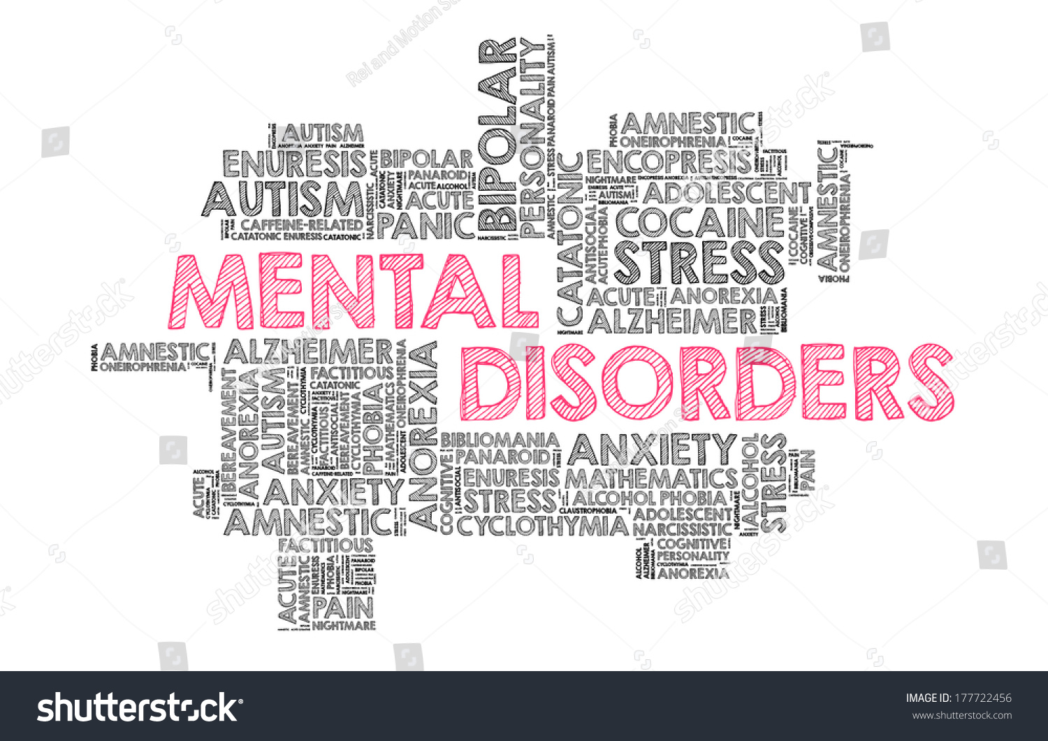 list mental disorders word cloud stock illustration 177722456
