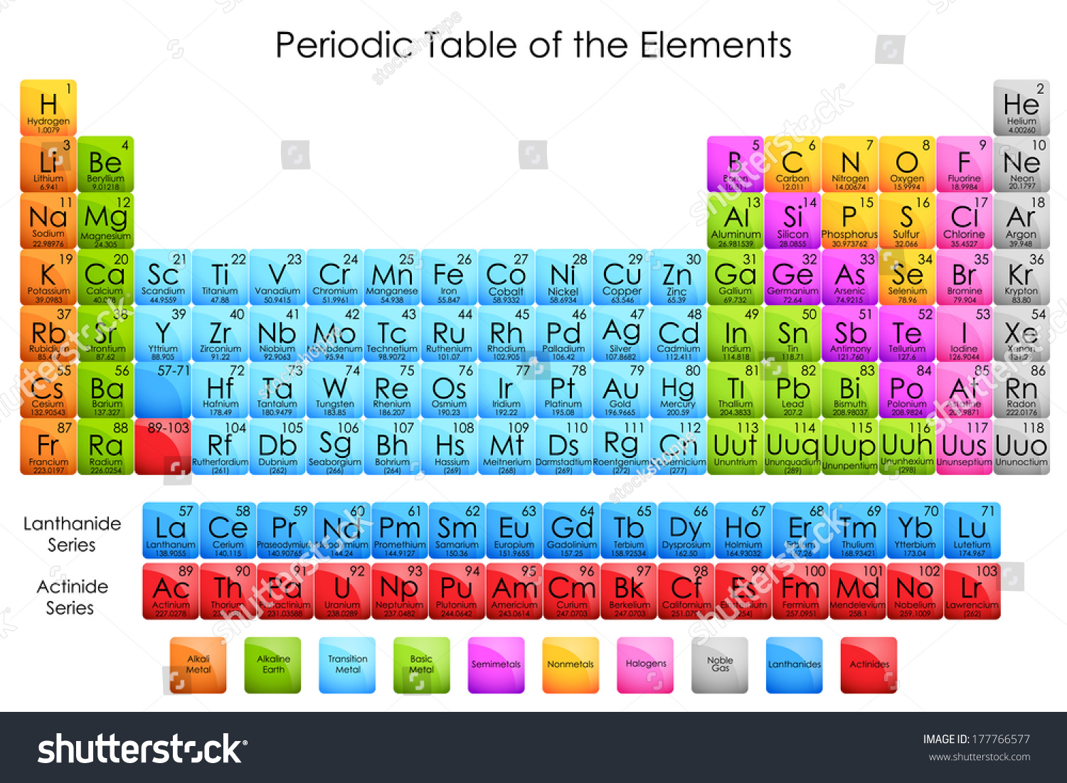 vector illustration of diagram of periodic table of elements    vector illustration of diagram of periodic table of elements preview  save to a lightbox