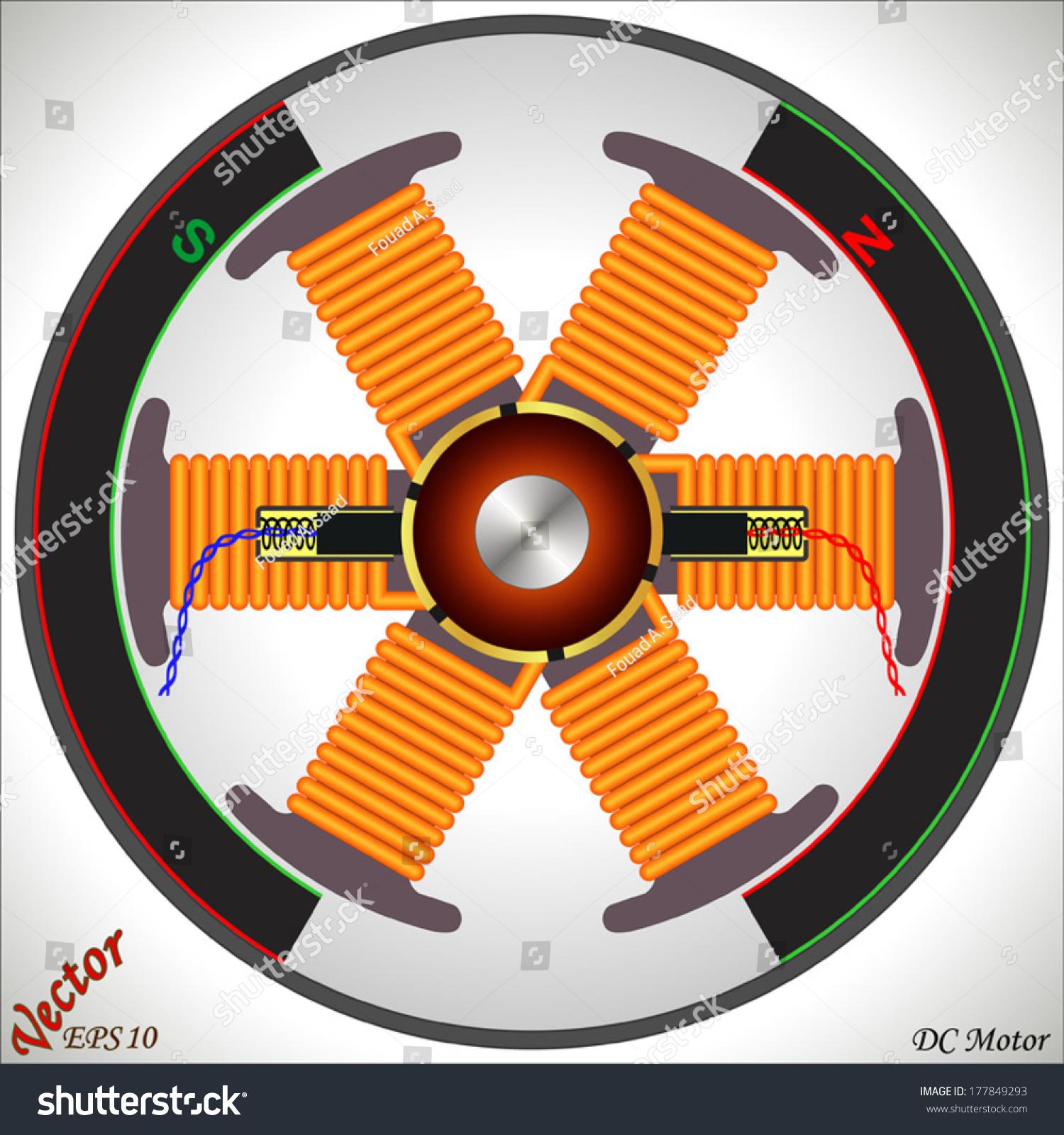dc motor 6 poles stock vector 177849293 shutterstock dc motor 6 poles