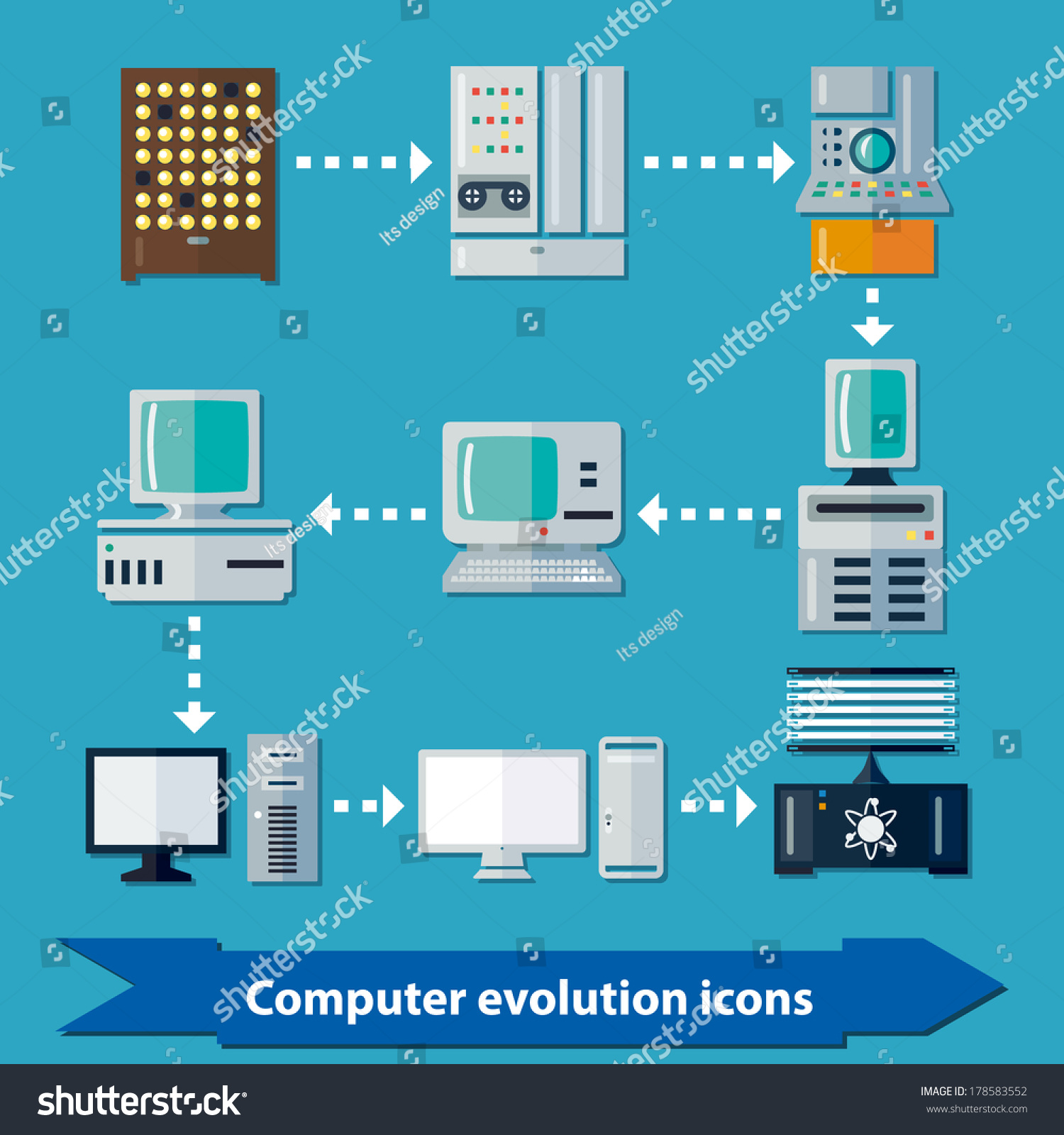 Icons Computer Evolution Flat Colors Computer Stock Vector ...
