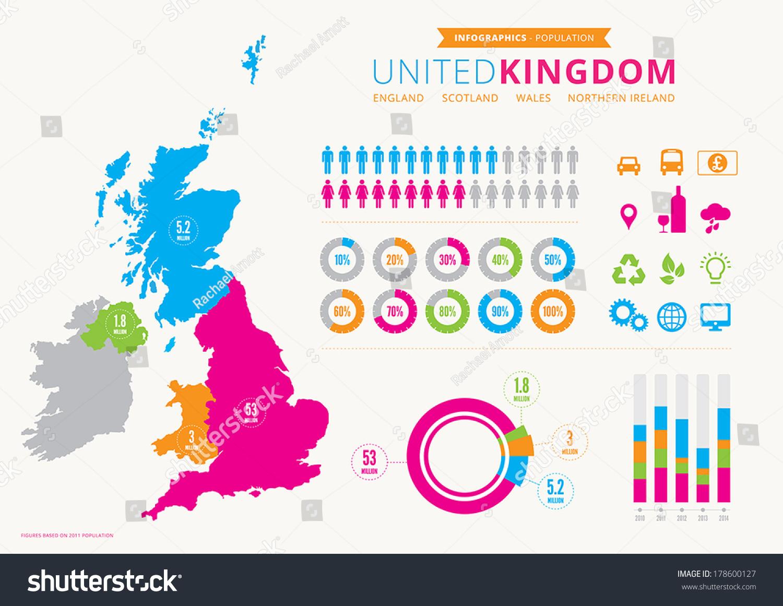 UK Population Infographic Map Icons Stock-Vektorgrafik 178600127 ...