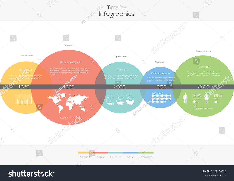 Work Timeline Template