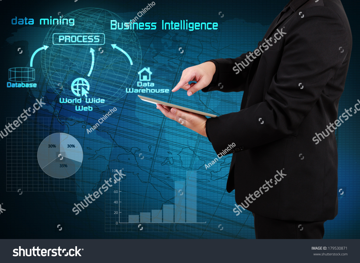 business intelligence and data mining Here is the best resource for homework help with business cts4454 : business intelligence and data mining at st petersburg college find businesscts4454.