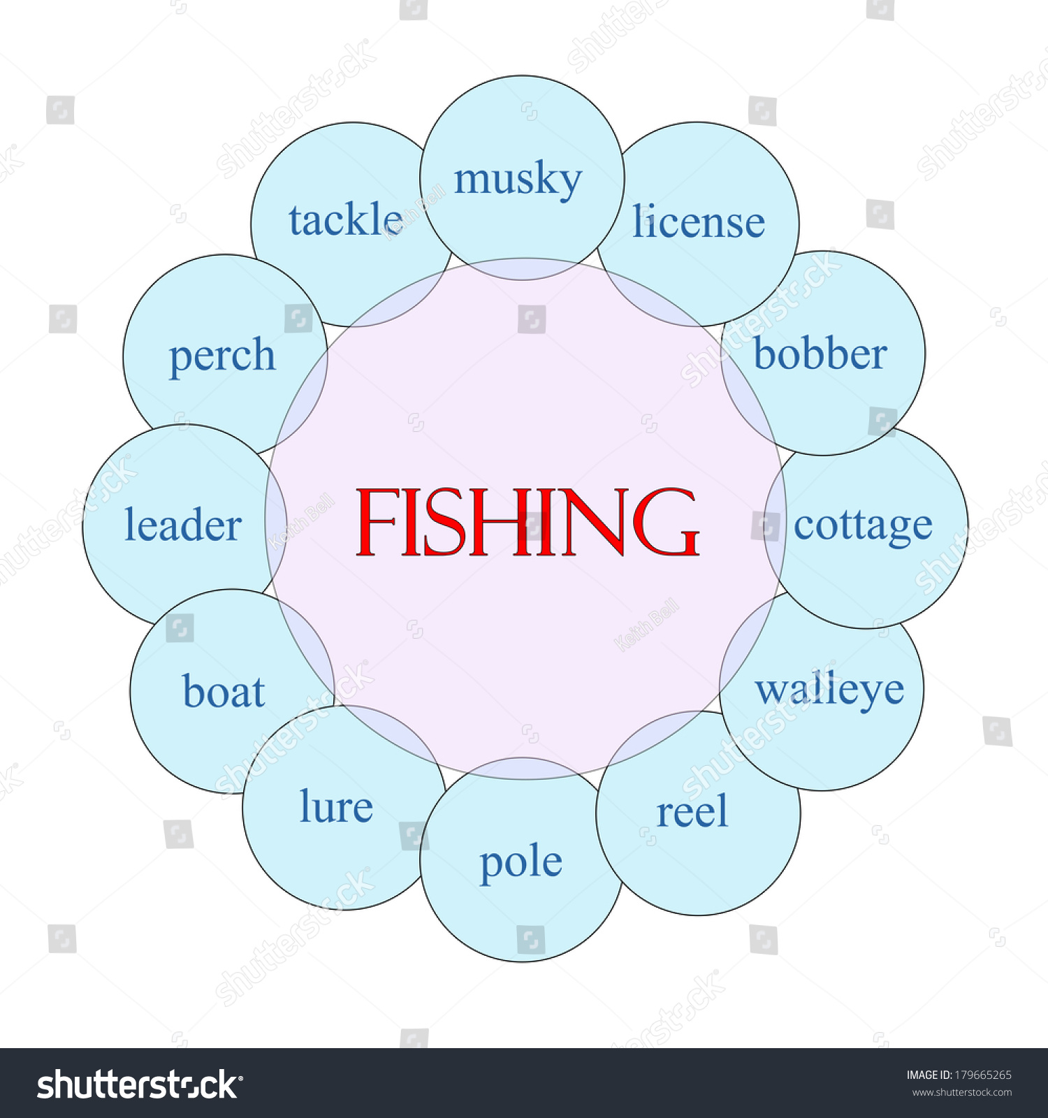 stock photo fishing concept circular diagram in pink and blue with great terms such as musky license bobber 179665265 fishing concept circular diagram pink blue stock illustration