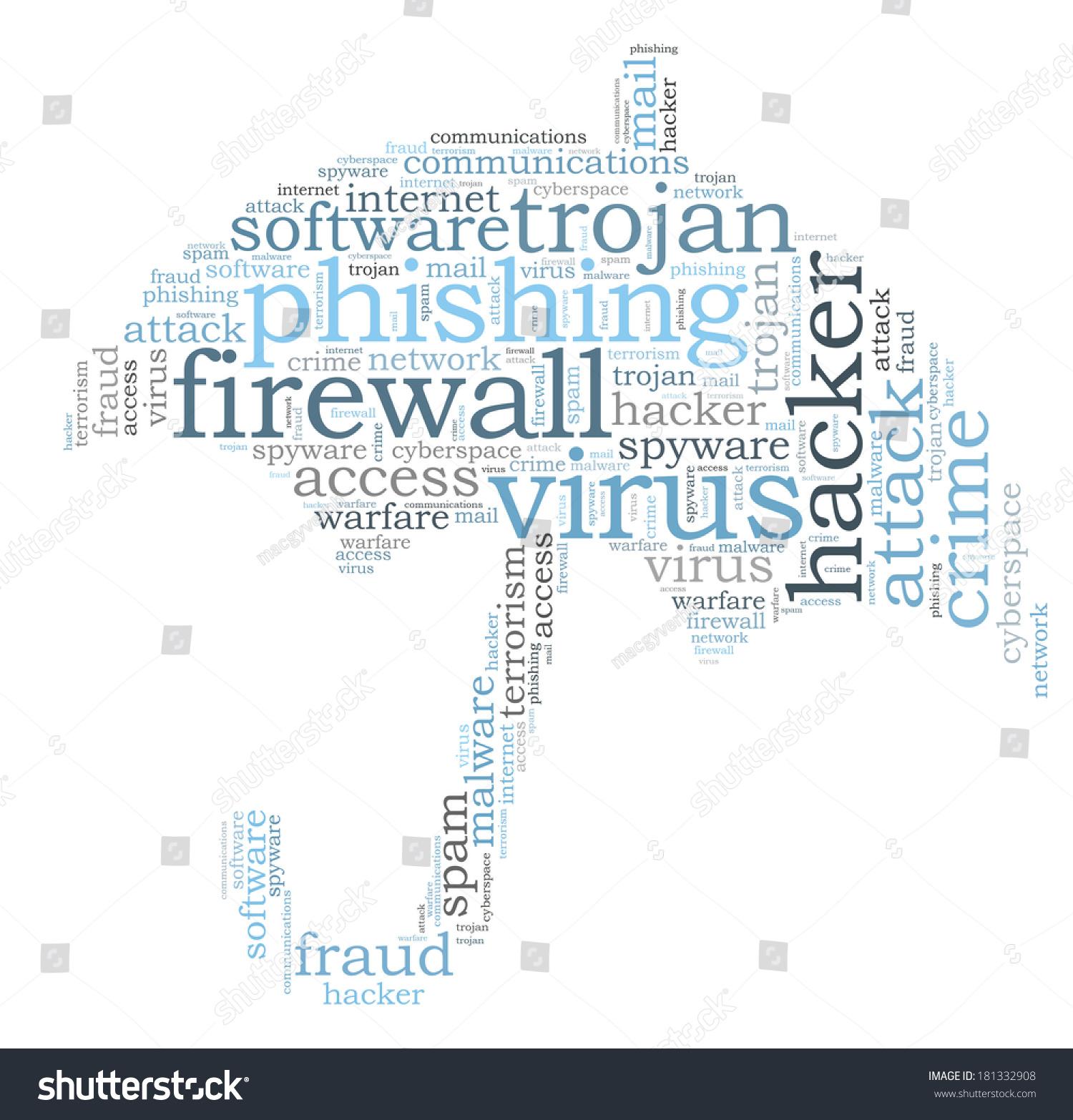 Viral Word: Firewall Virus Word Cloud Stock Photo 181332908 : Shutterstock