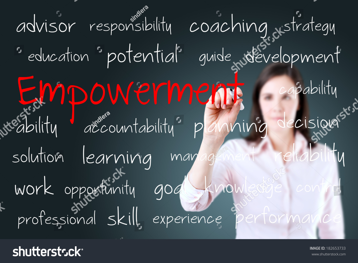 empowering your organization essay Empowerment is the process of obtaining basic opportunities for marginalized people, either directly by those people, or through the help of non-marginalized others who share their own access to these opportunities it also includes actively thwarting attempts to deny those opportunities empowerment also includes encouraging, and developing the skills for, self-sufficiency, with a focus on.