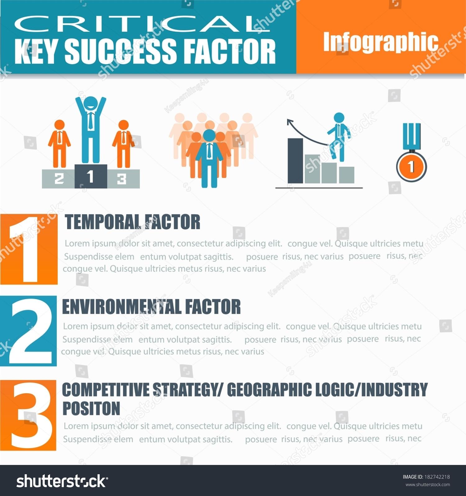 Google's Key Success Factors