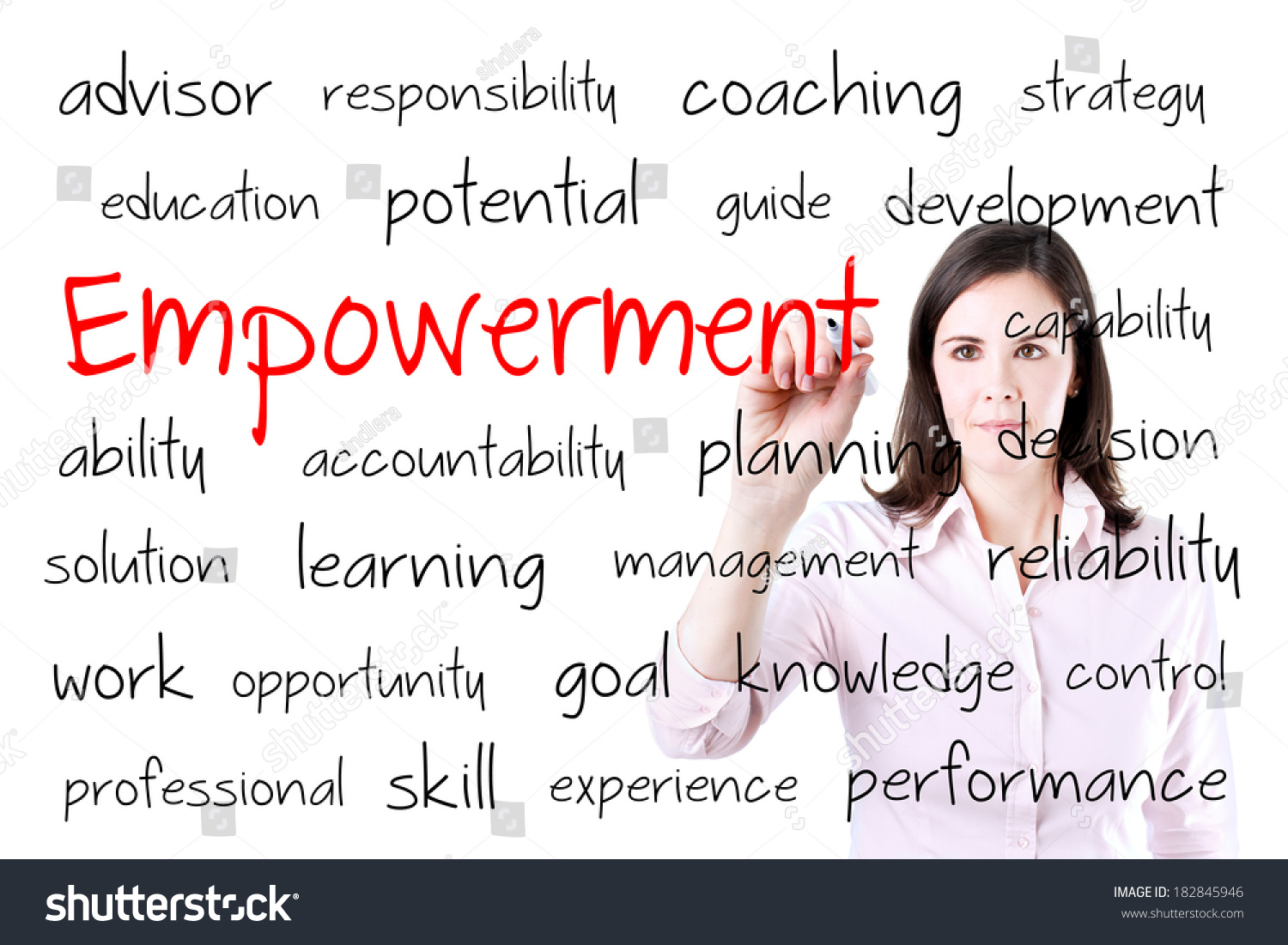 the concept of empowerment essay Defining characteristics of the empowerment concept: the empowerment concept is a communicational concept because the process of empowerment includes a connection with individuals although empowerment entail an individual needs, it is nurtured by the outcome of mutual efforts (kieffer, 1984).
