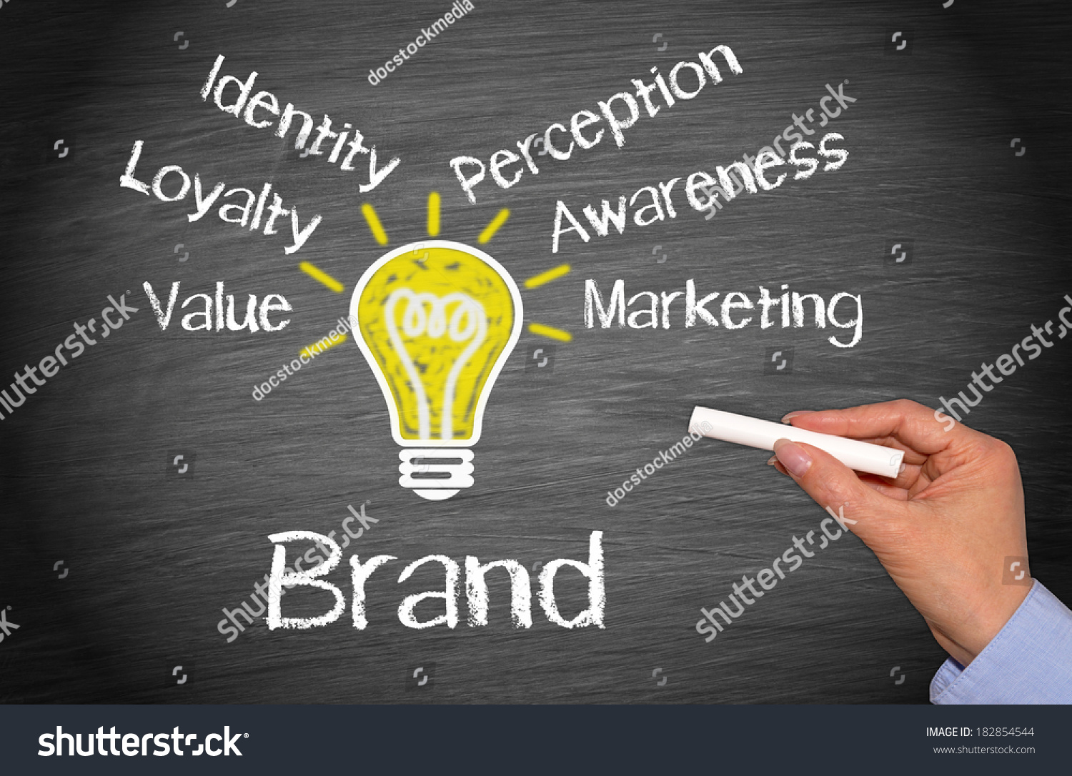 concepts of brand management Posts about brand management concepts written by david j bartolini, hbsc, mba.