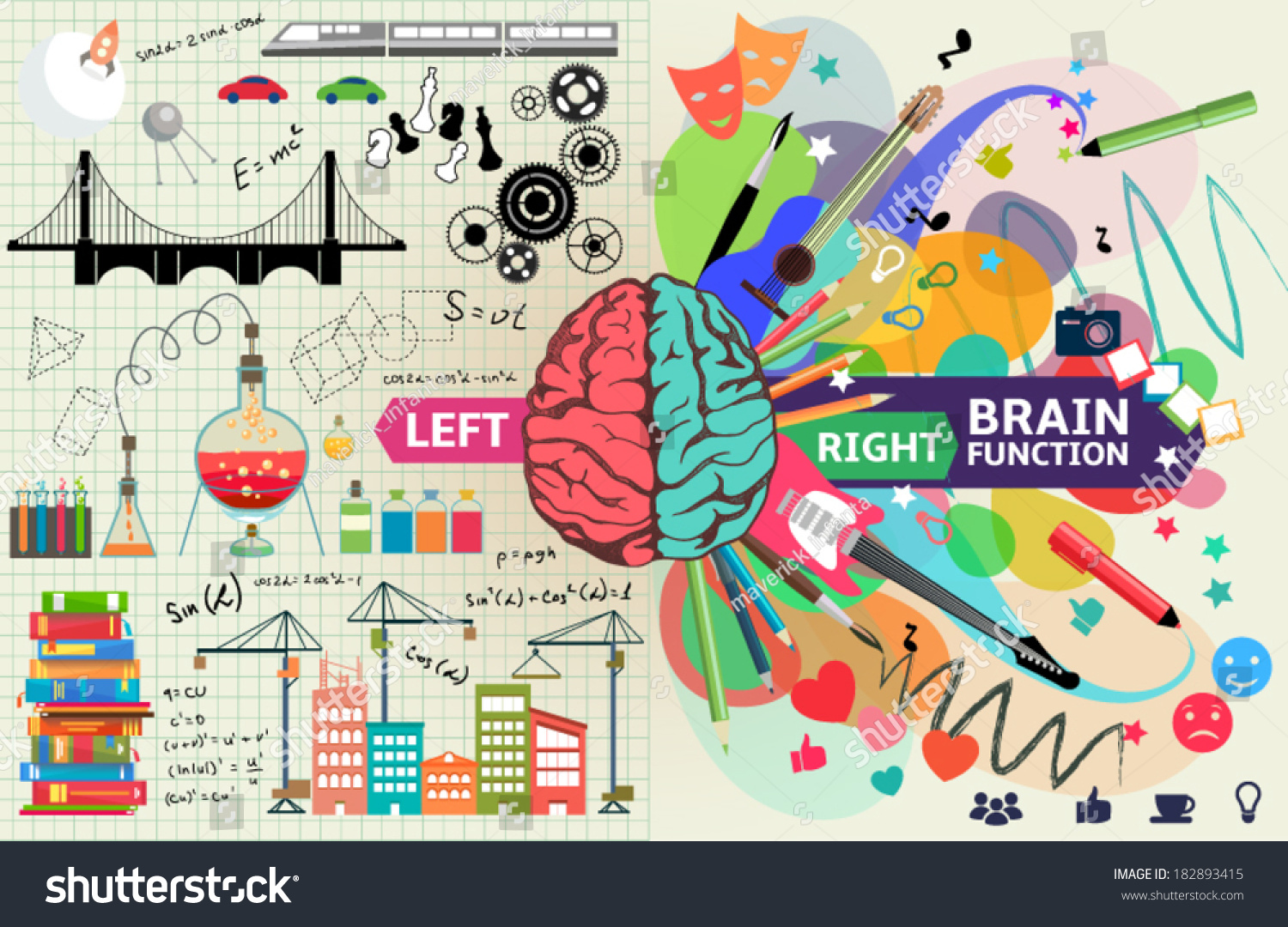 left right brain functions left side stock vector 182893415 left and right brain functions the left side is an analytical structured and logical