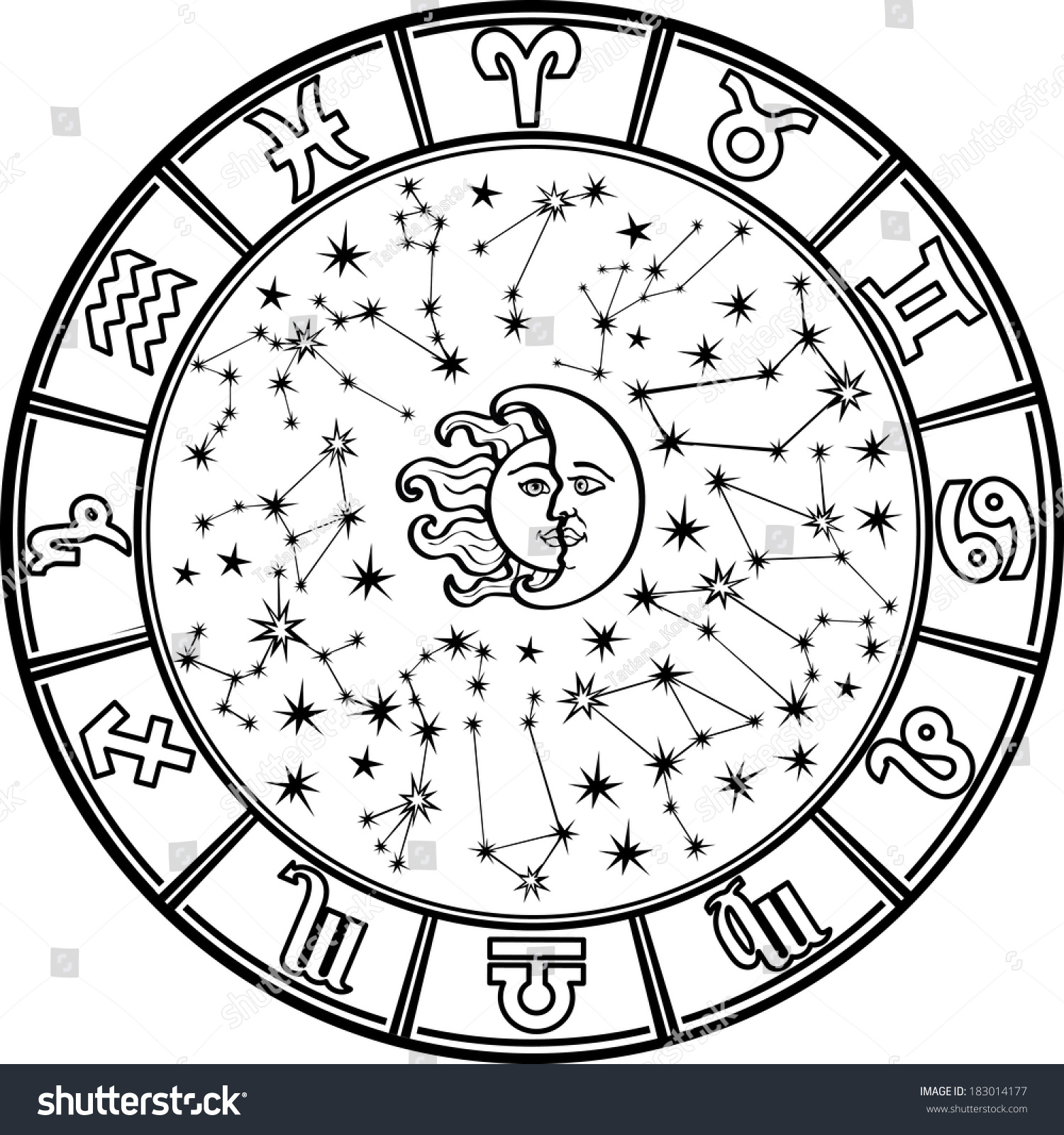 Horoscope circle zodiac signs constellations zodiacinside for What astrological sign am i