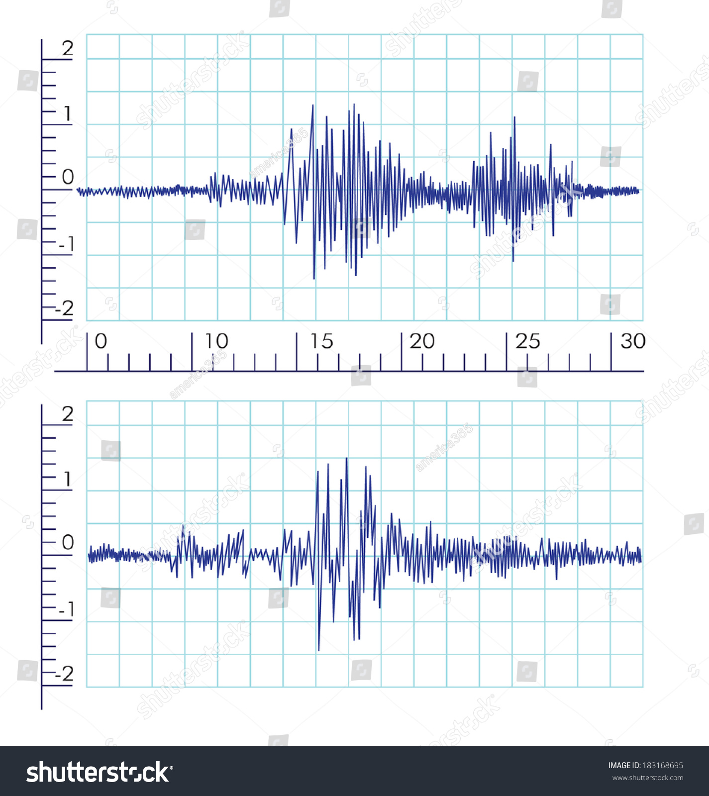 Vector Seismograms  Graph Output By A Seismograph With Vertical And Horizontal Cartesian Scales