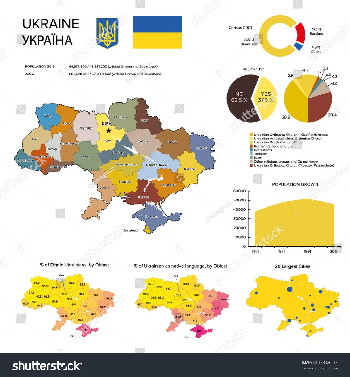 Infographics ukraine demography ethnic composition religions stock infographics ukraine demography ethnic composition religions administrative divisions statistics map nvjuhfo Choice Image