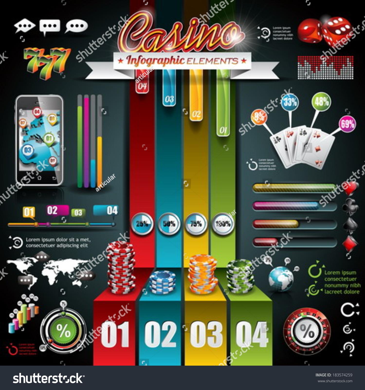 Gambling mathematics
