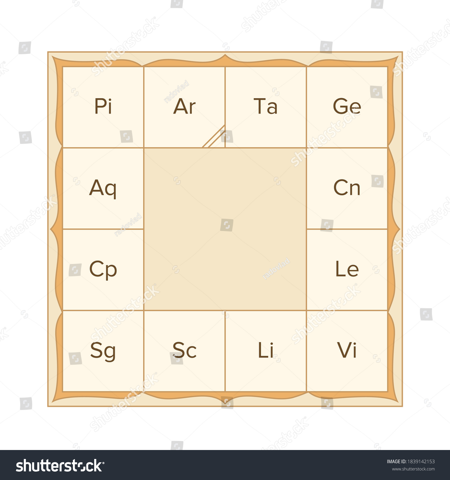 Vedic Astrology Birth Chart Template South Stock Vector Royalty ...