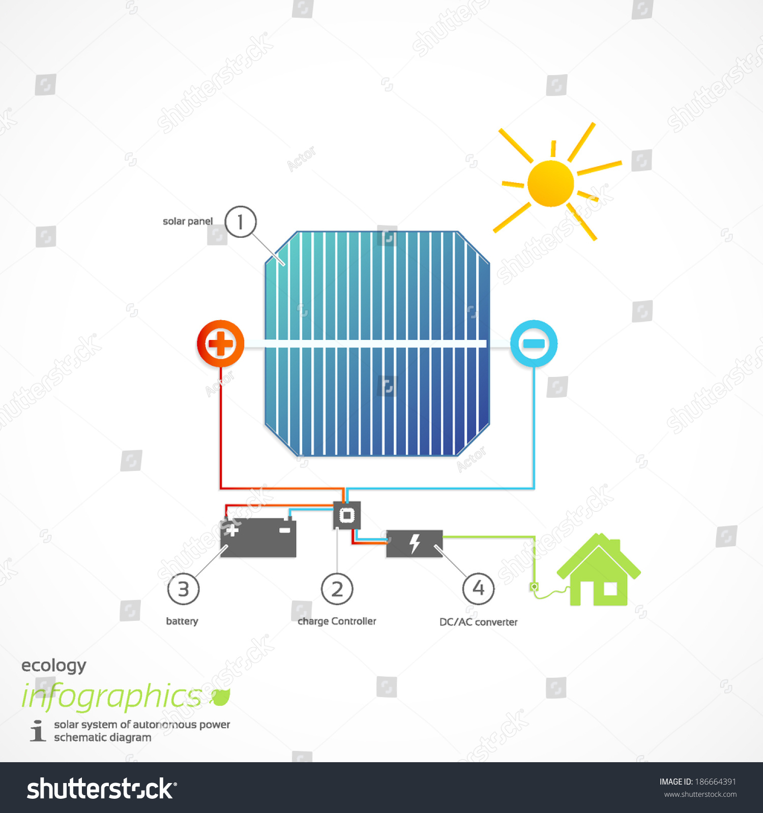 Illustration House Equipped Use Solar Energy Stock Vector 186664391 ...