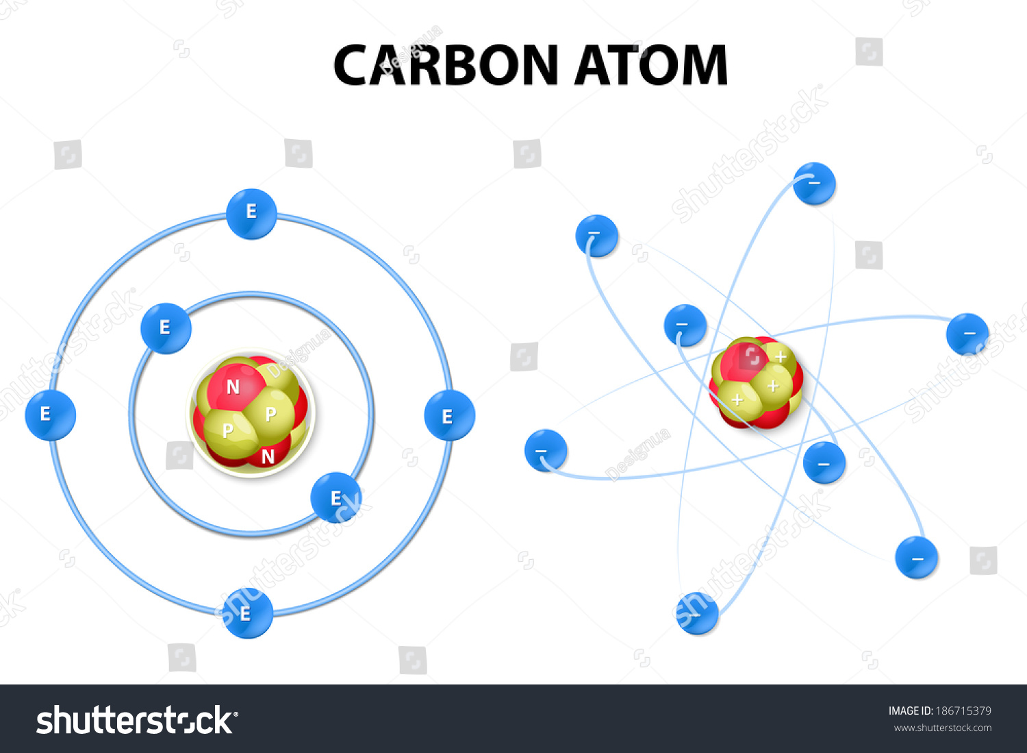 this diagram shows protons neutrons electrons stock illustration