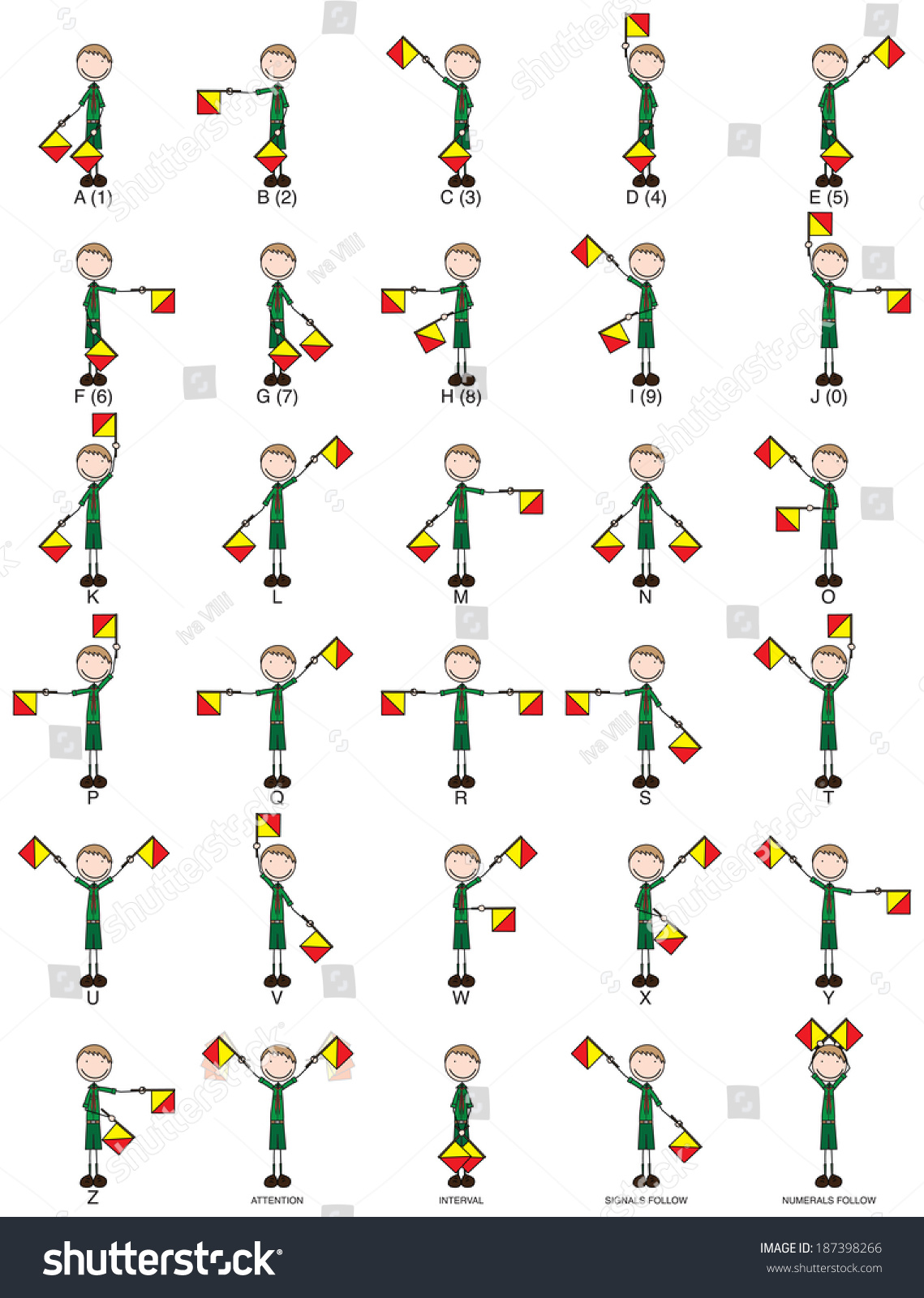 semaphore deutsch