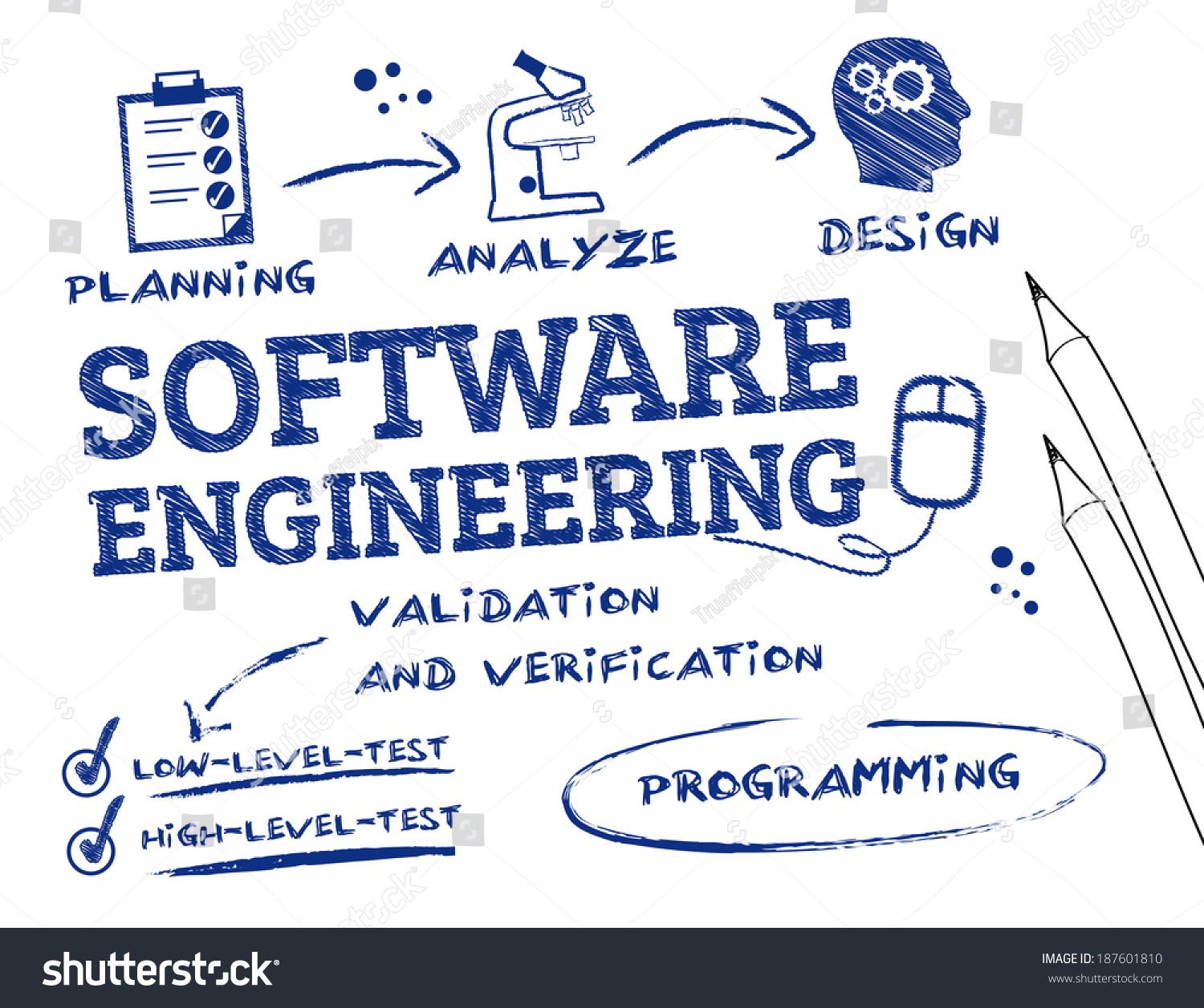 Software Engineering Study Application Engineering Design Stock Vector Royalty Free 187601810