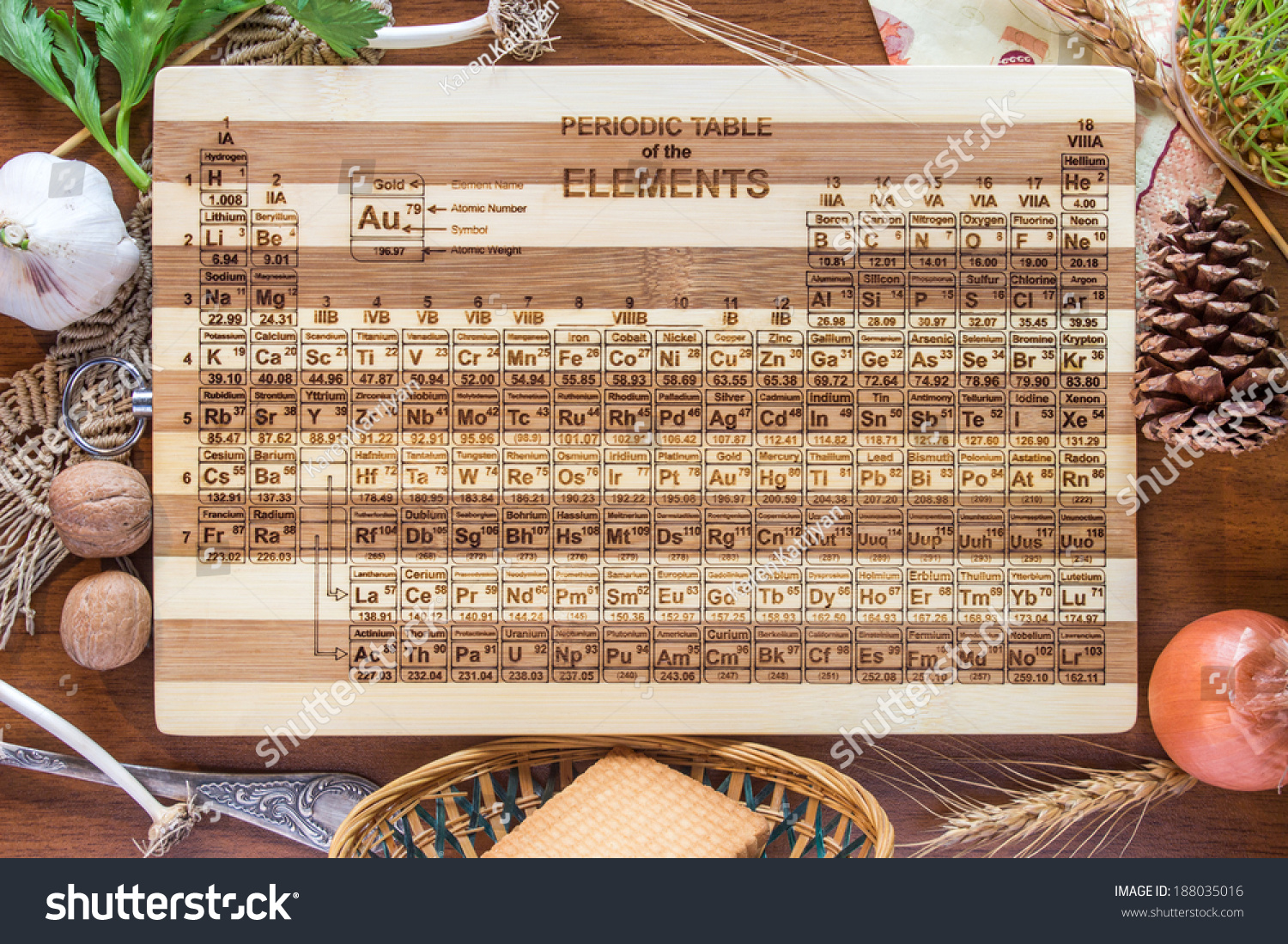 Periodic table of wood image collections periodic table images periodic table engraved bamboo wood cutting stock photo 188035016 periodic table engraved bamboo wood cutting board gamestrikefo Gallery