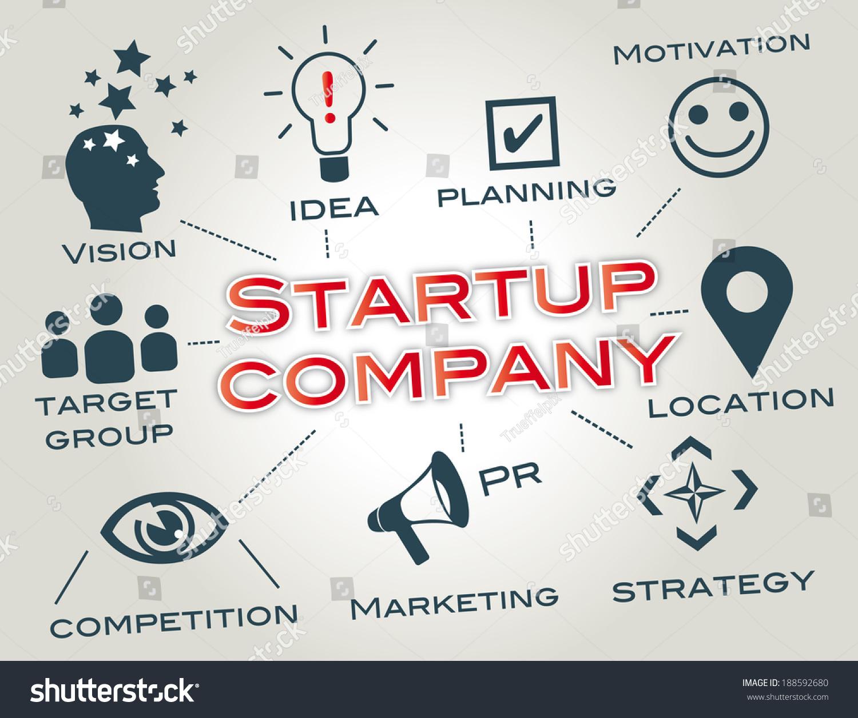 Startup companies stock options