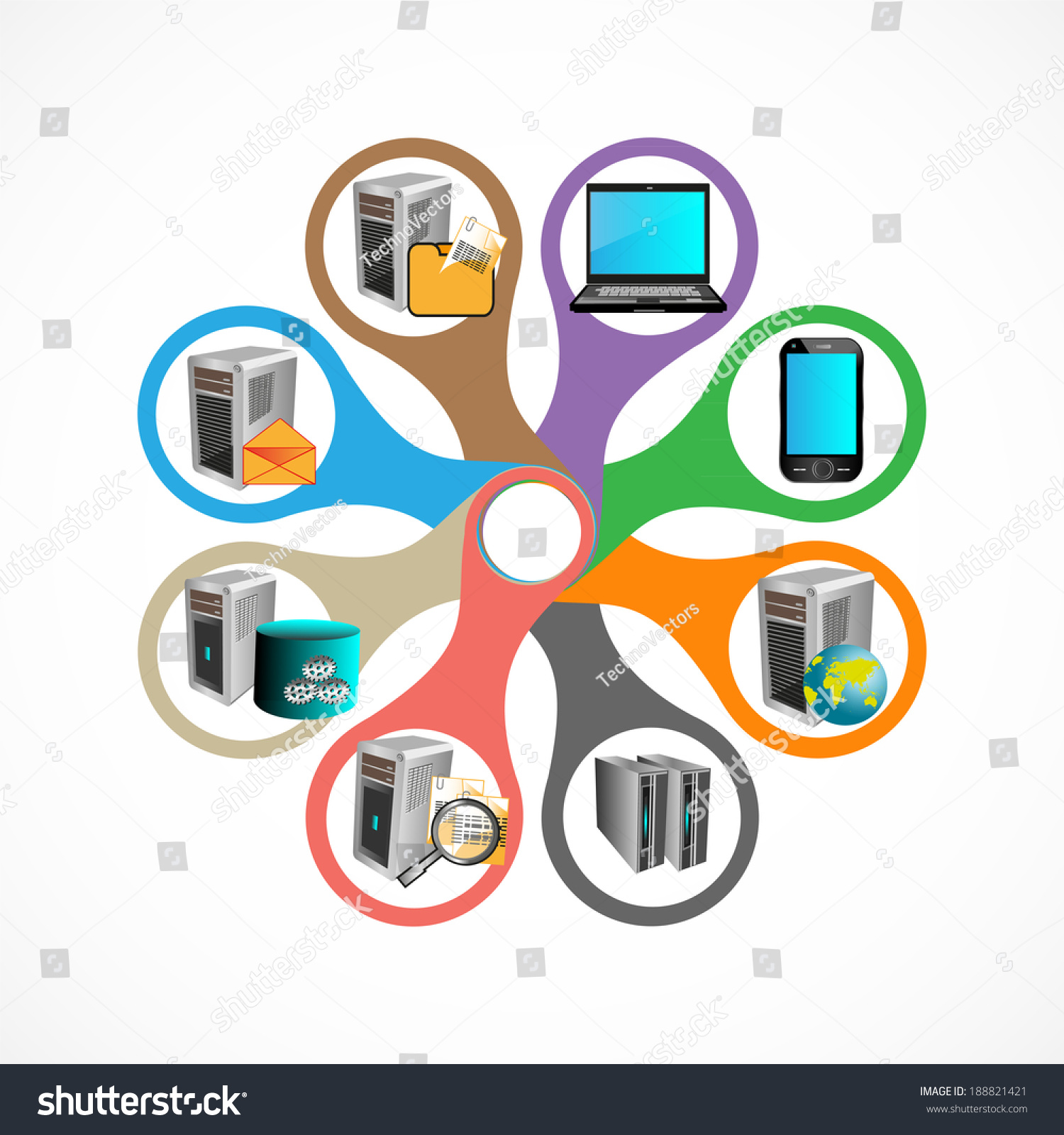 Enterprise application integration service oriented architecture enterprise application integration and service oriented architecture technology infographics malvernweather Image collections