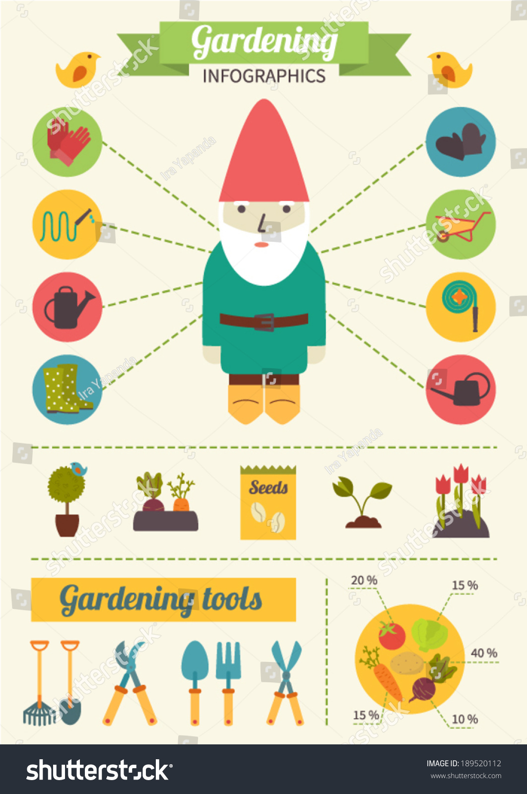Vegetable garden graphic - Gardening Infographics Vegetable Garden Garden Tools Flat Design Vector Icons Set