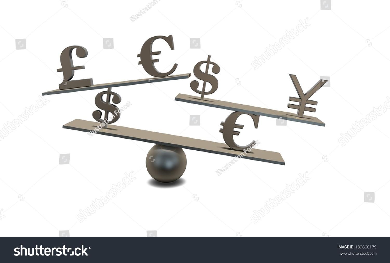 Forex stock symbols