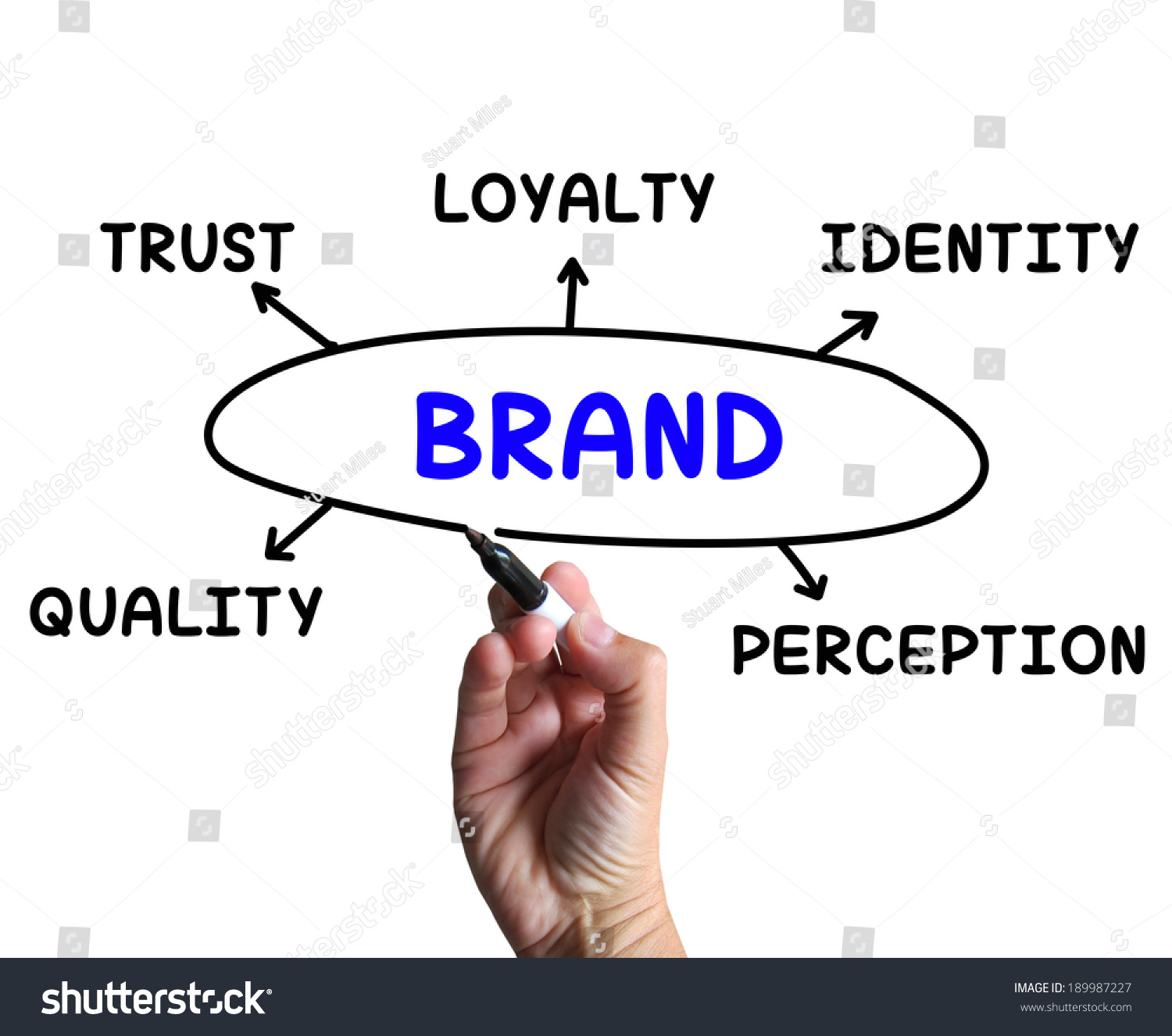 the meaning of trust Definition of trust: 1 an equitable or beneficial right or title to land or other  property, held for the beneficiary by another person, in whom resides the legal  title.