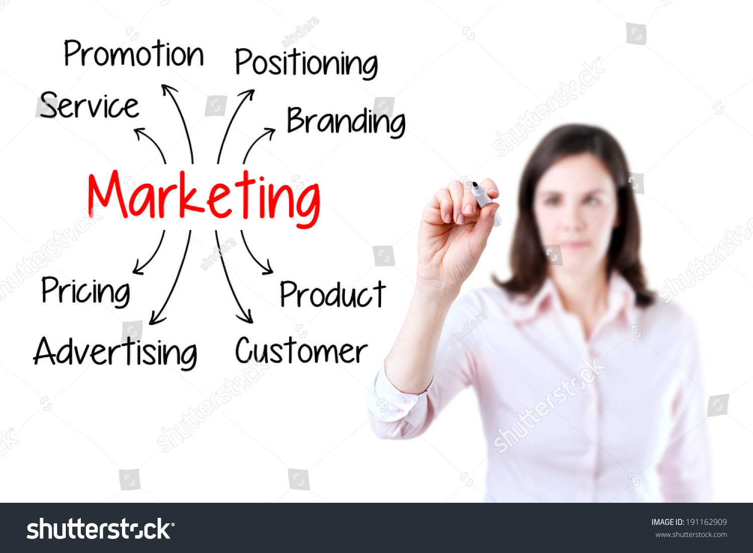 marketing concept britvic essay Find assignments like on pale green walls essay  an analysis of the marketing concept of nestle bibl 105 essay 2  britvic, marketing.
