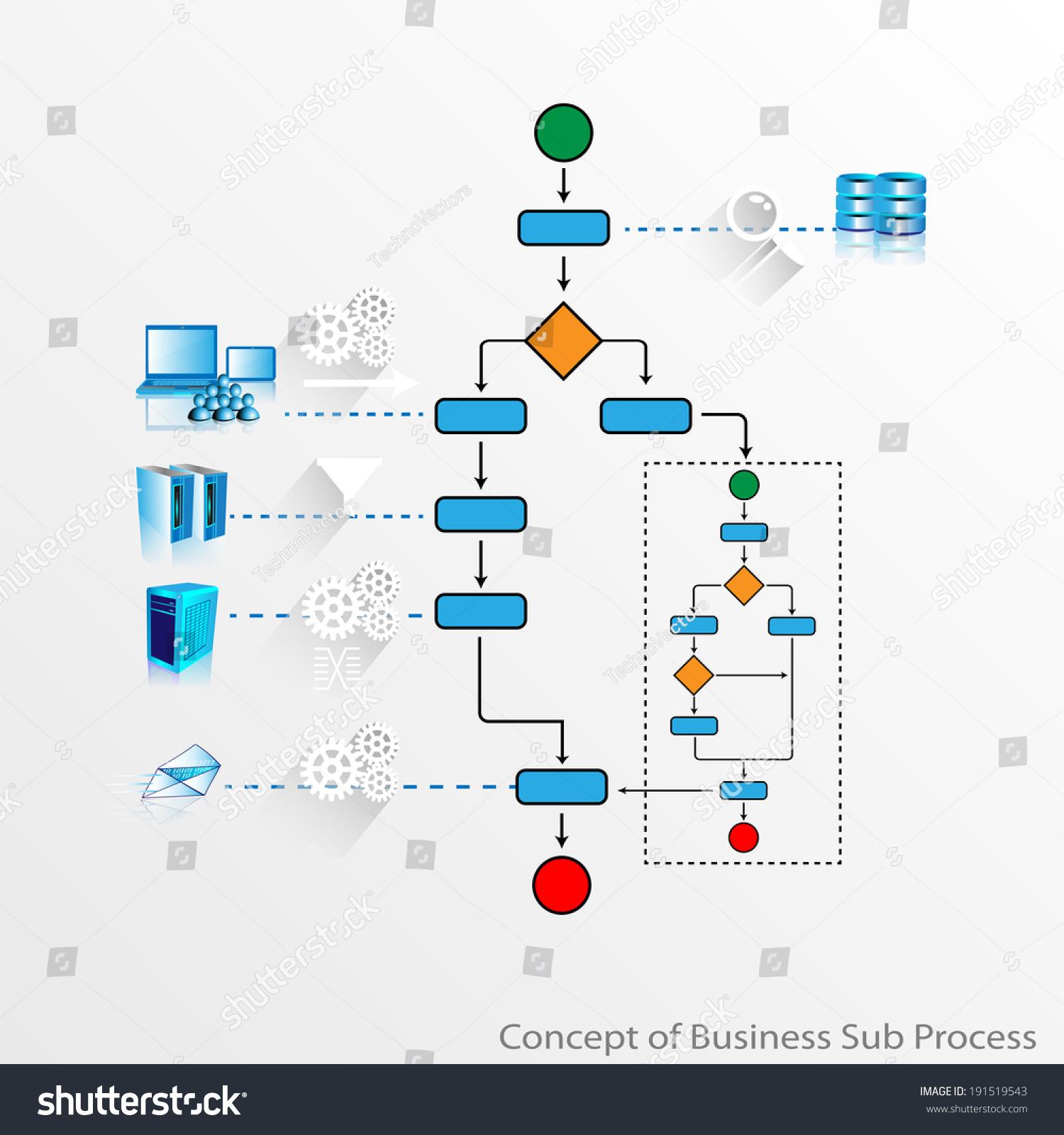 Illustration main process calling sub process stock vector illustration of a main process calling sub process and responding calling service through main process by nvjuhfo Choice Image