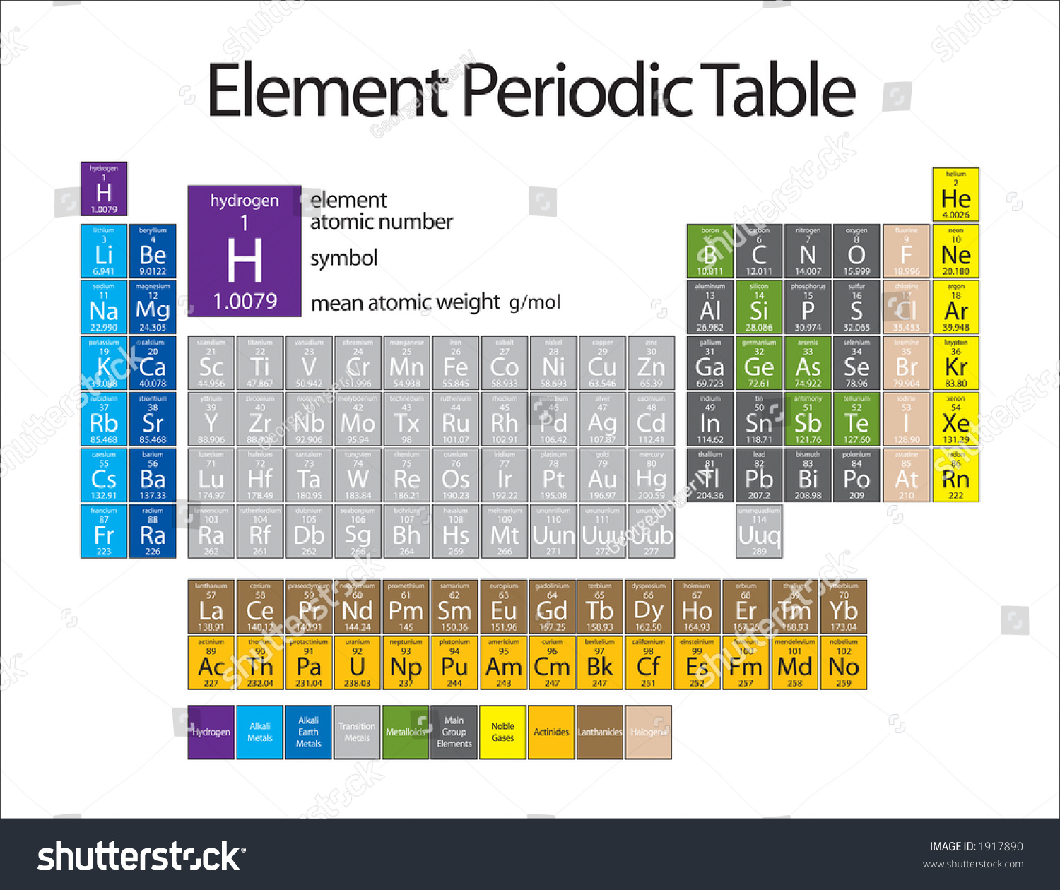Chemistry 101 elemental periodic table their stock vector 1917890 chemistry 101 elemental periodic table with their families color coordinated includes atomic mass gamestrikefo Images