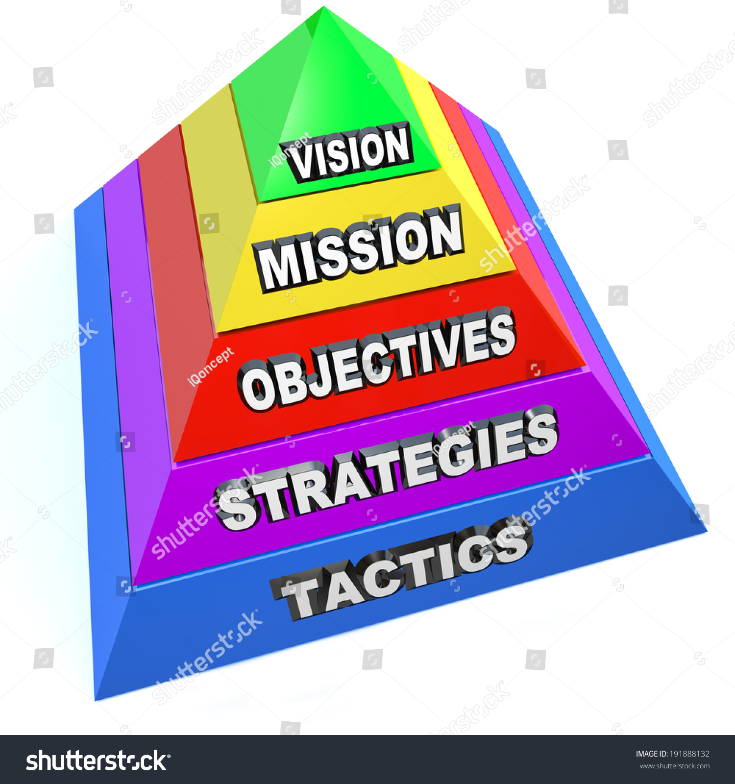 Pricing Objectives: Business Management Pyramid Steps Vision, Mission