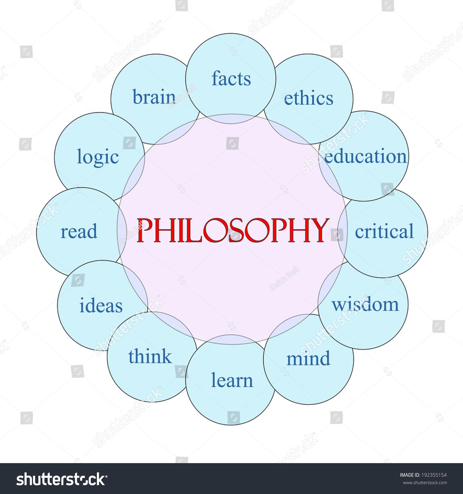 philosophy concept circular diagram pink blue stock illustration Ikigai Diagram