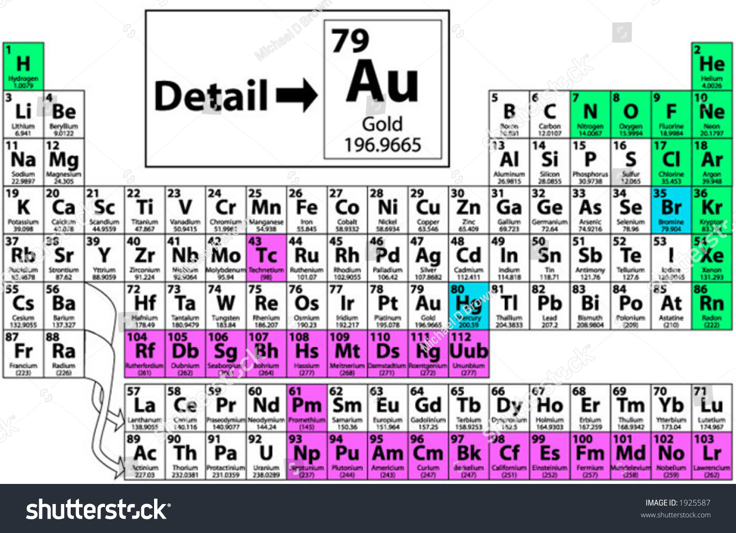 Complete periodic table elements including atomic stock vector complete periodic table of the elements including atomic number symbol name weight gamestrikefo Images