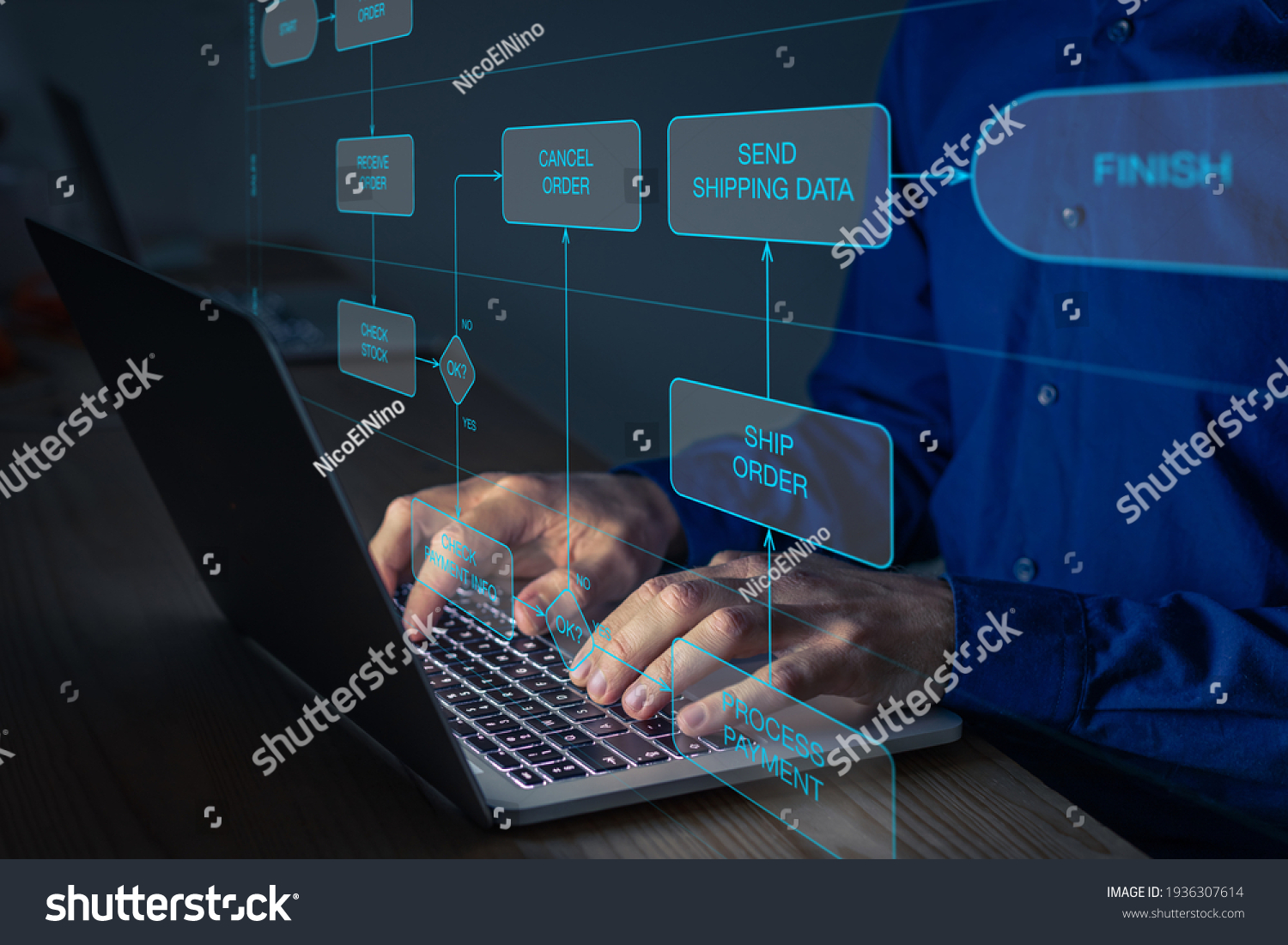 Business process management using flowchart swimlane diagram. Concept with manager using computer to map activities and responsibilities to automate workflow. Corporate organization and strategy. #1936307614