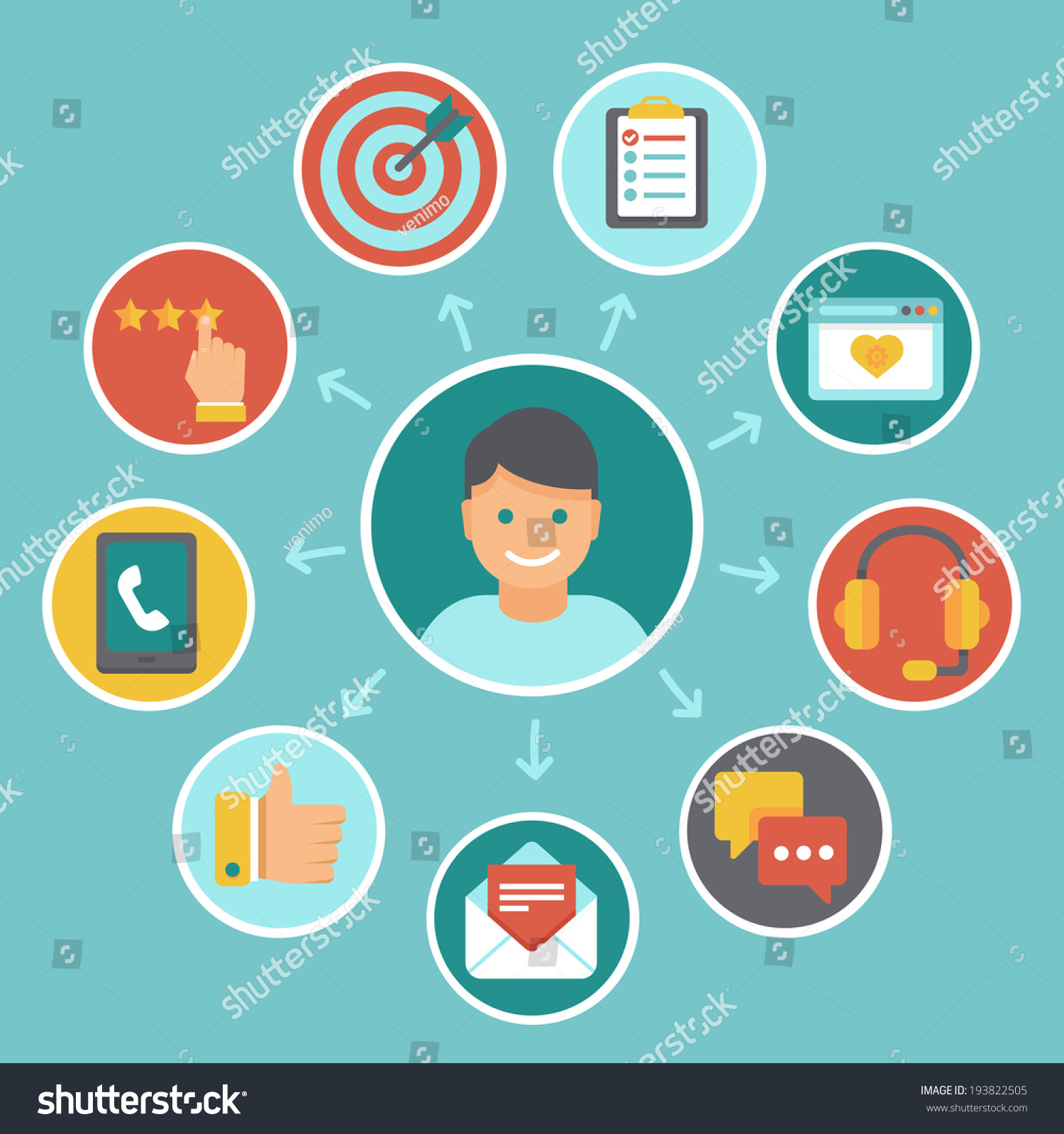 Vector flat customer service concept icons stock vector for Experience design consultant