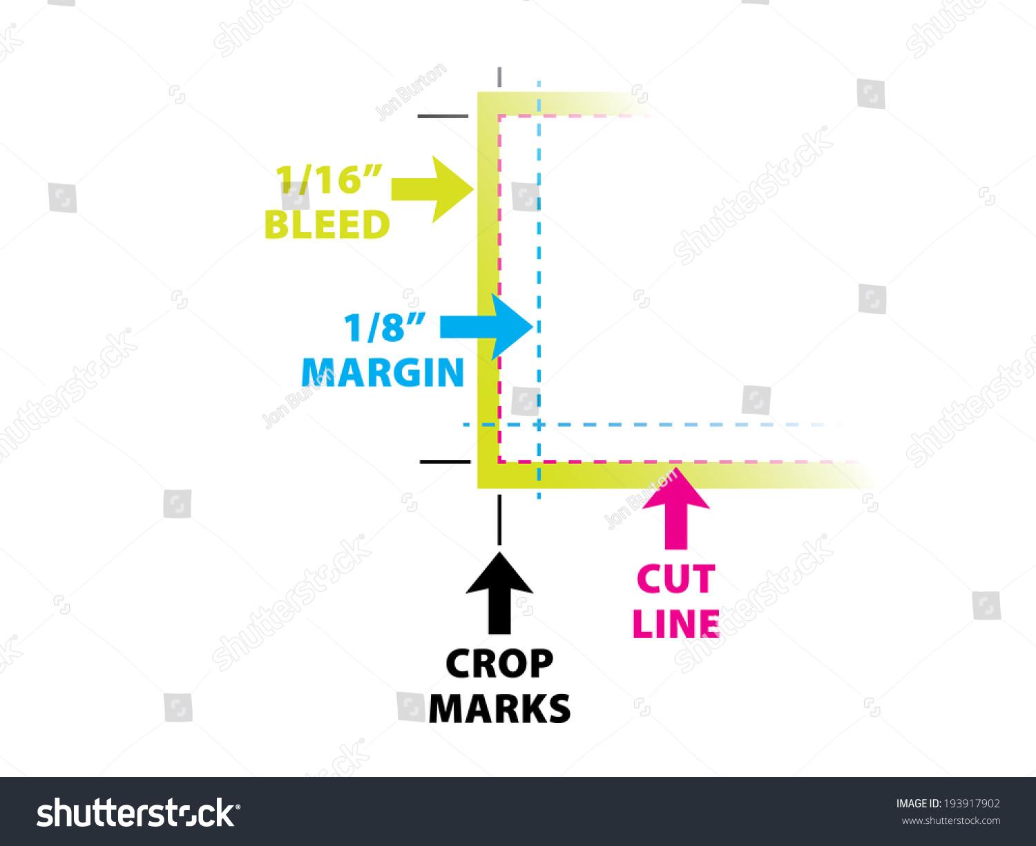 Business card diagram on setting margins stock vector 193917902 business card diagram on setting up with margins bleeds and crop marks magicingreecefo Image collections