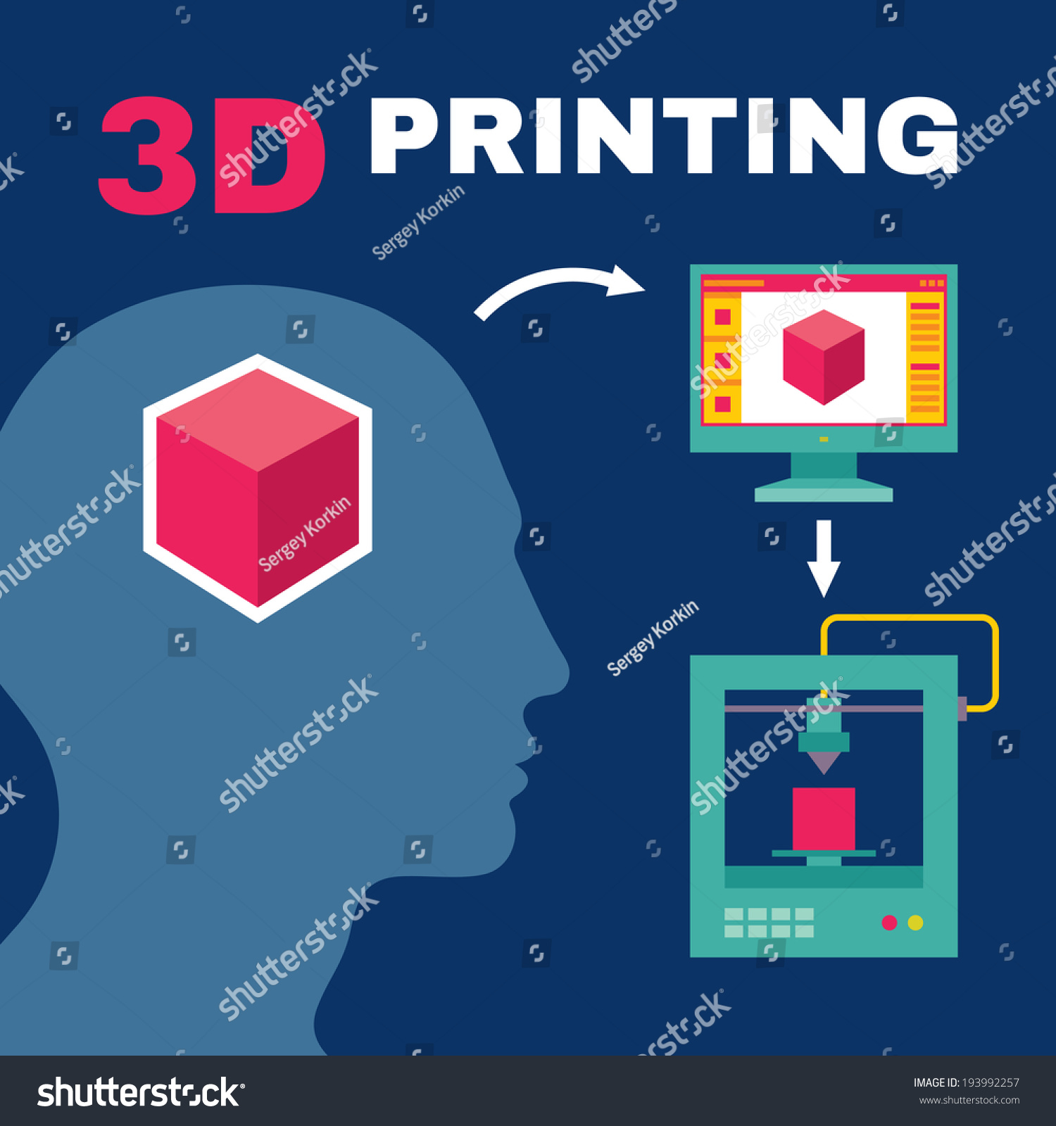 3d printing process human head creative stock vector 3d printing process