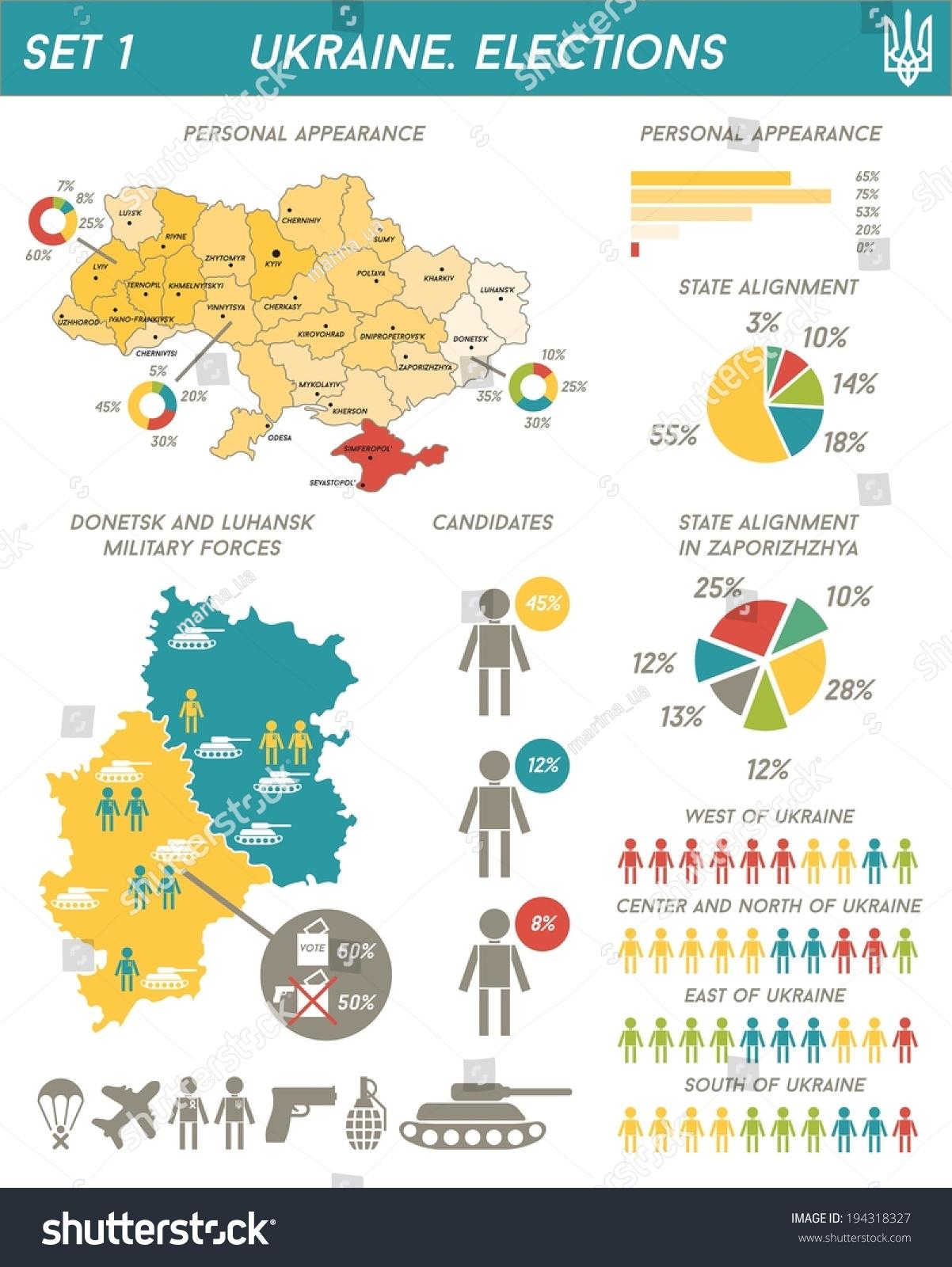 Vector election infographics ukraine set charts stock vector vector election infographics in ukraine set of charts maps design elements dedicated nvjuhfo Choice Image