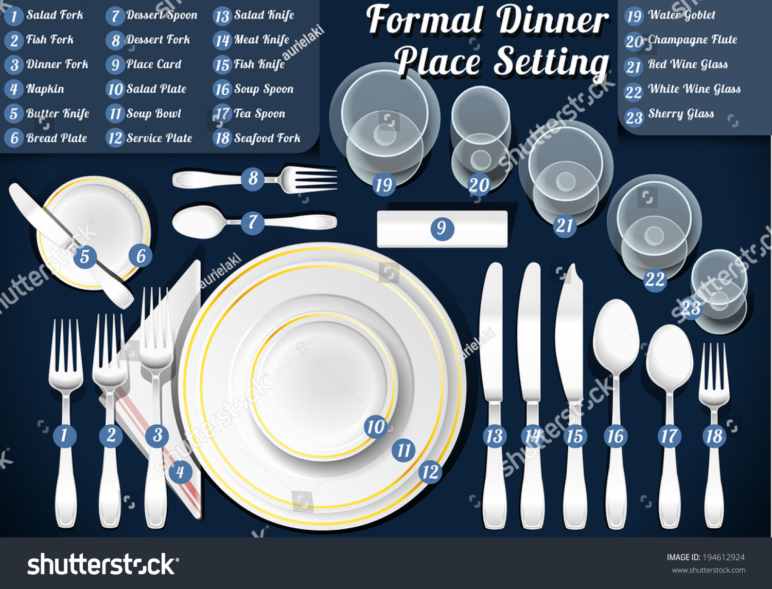 Setting Place Formal Placemat Dinner Place Stock Vector