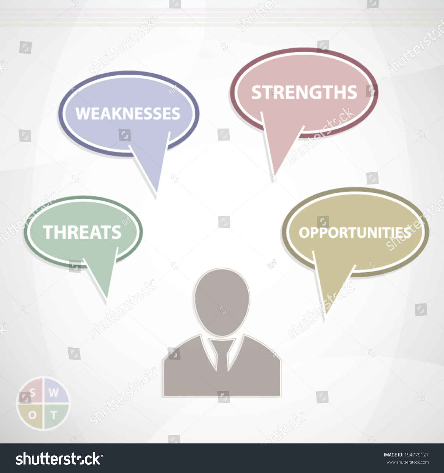 swot analysis poster weaknesses strengths threats swot analysis poster weaknesses strengths threats opportunities speech bubbles and businessman silhouette illustration 194779127 shutterstock