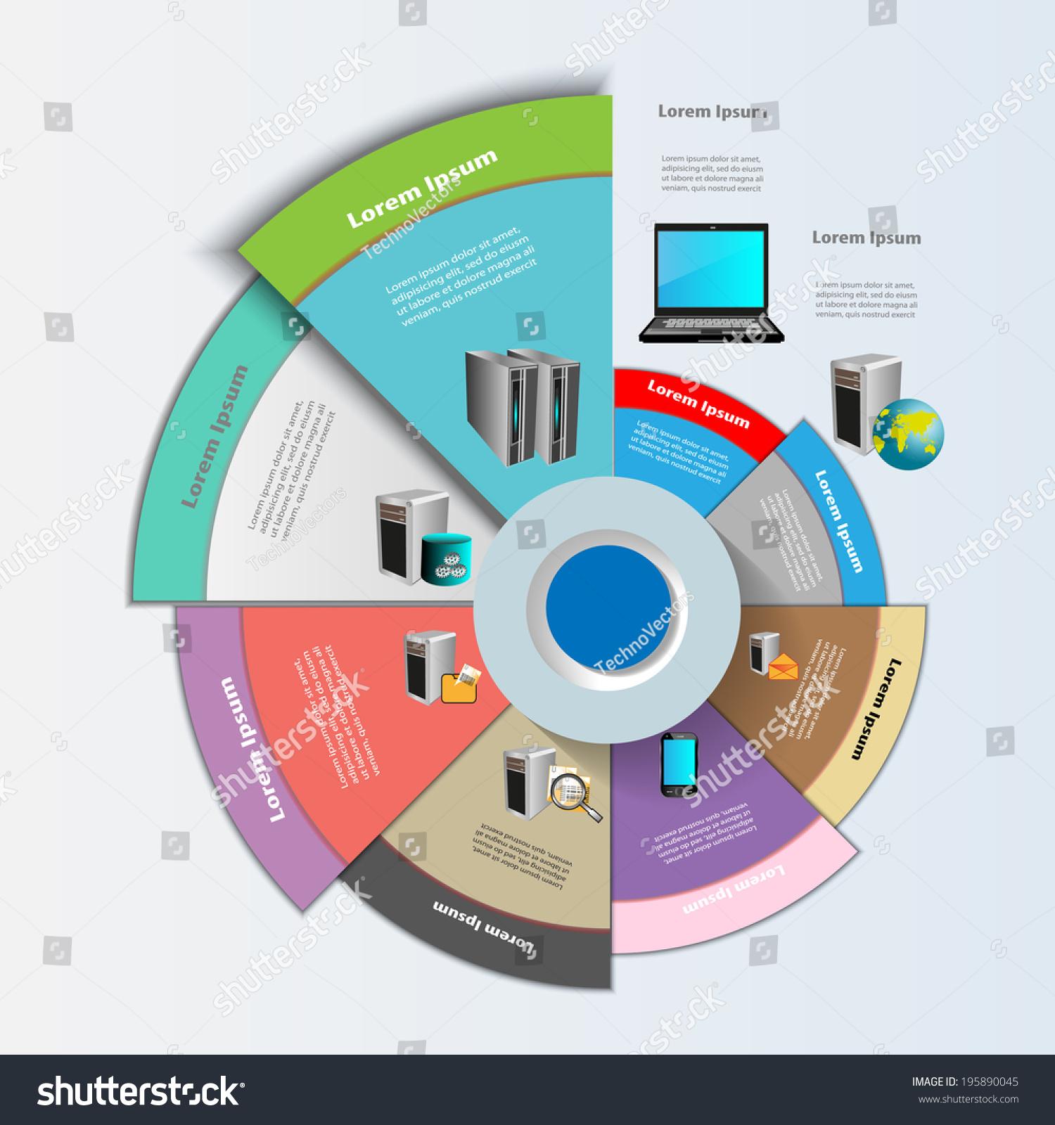 Enterprise application integration service oriented for Application architecte