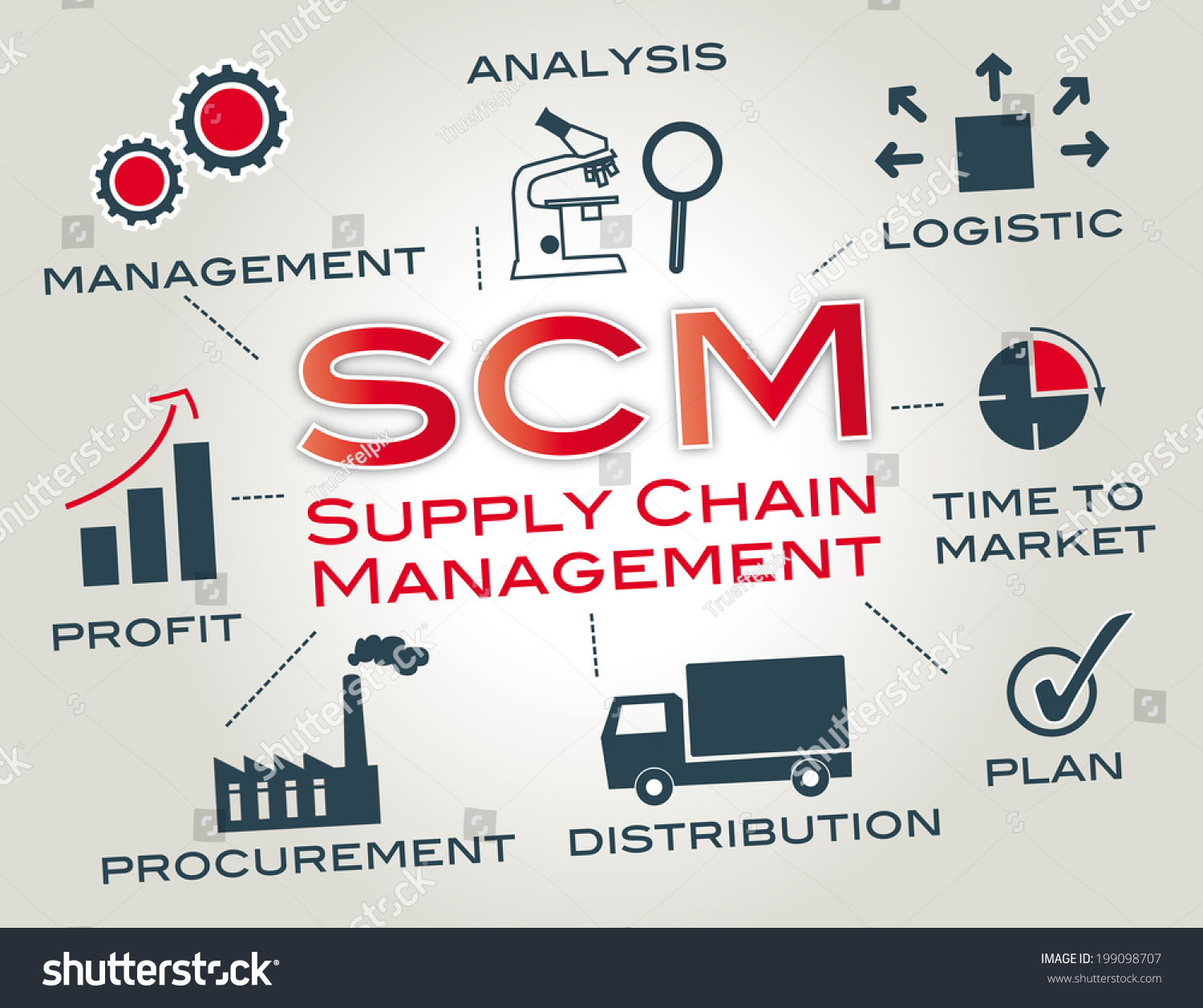 supply chain management of sunsilk 7: through managing a responsive supply chain we maximize value from   powder personal products hair care sunsilk shampoo (4.