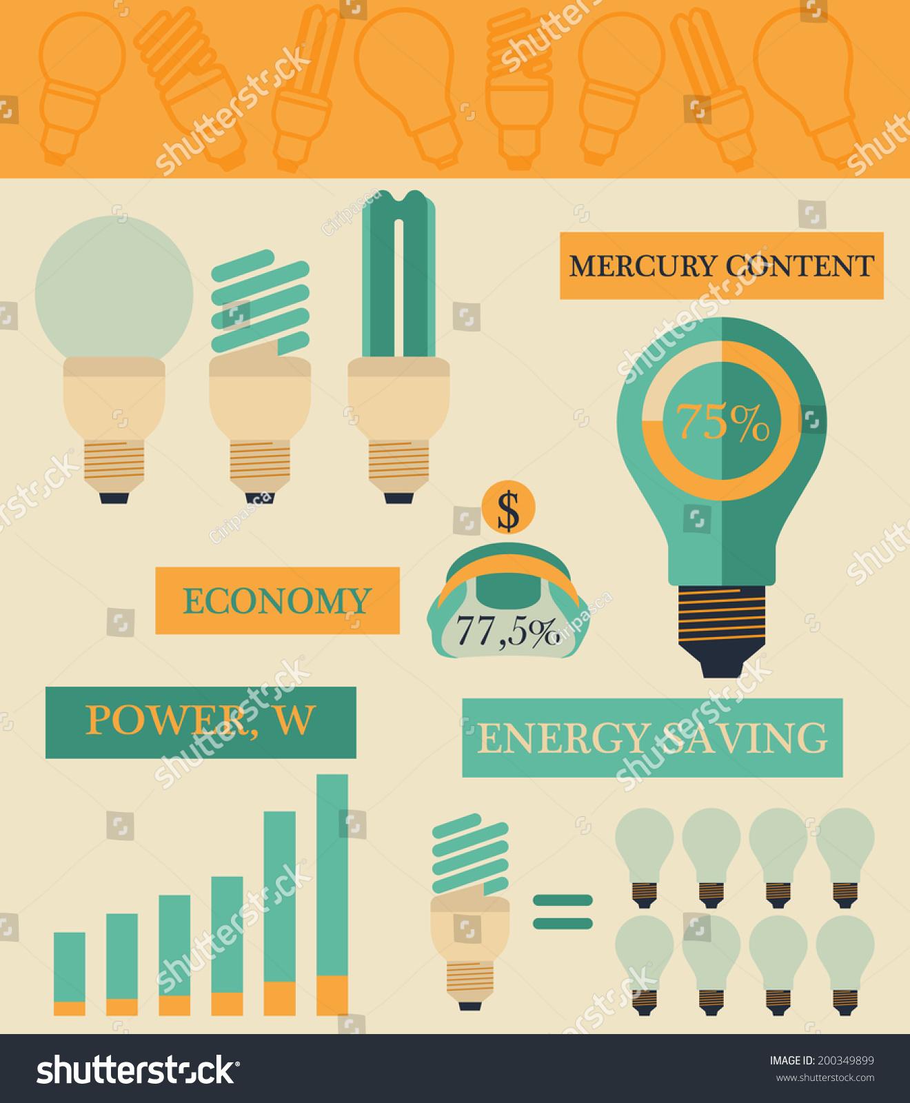 Flat Infographic Energy Saving Bulb Advantages Stock ...