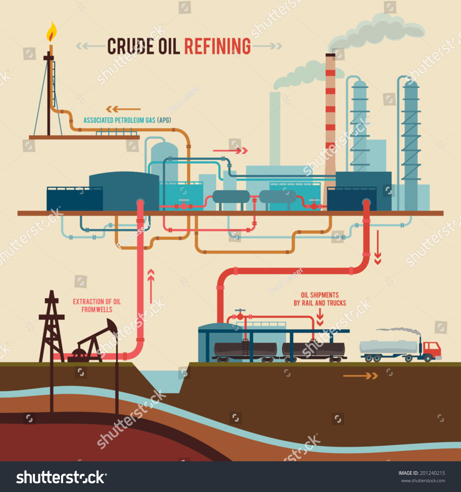 stages processing crude oil on refinery stock vector