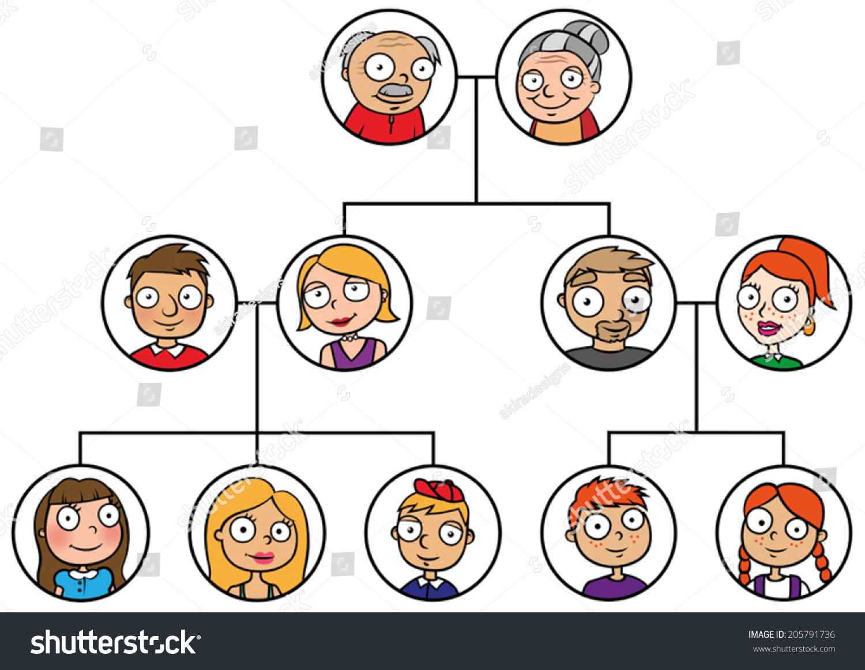 Cartoon family tree
