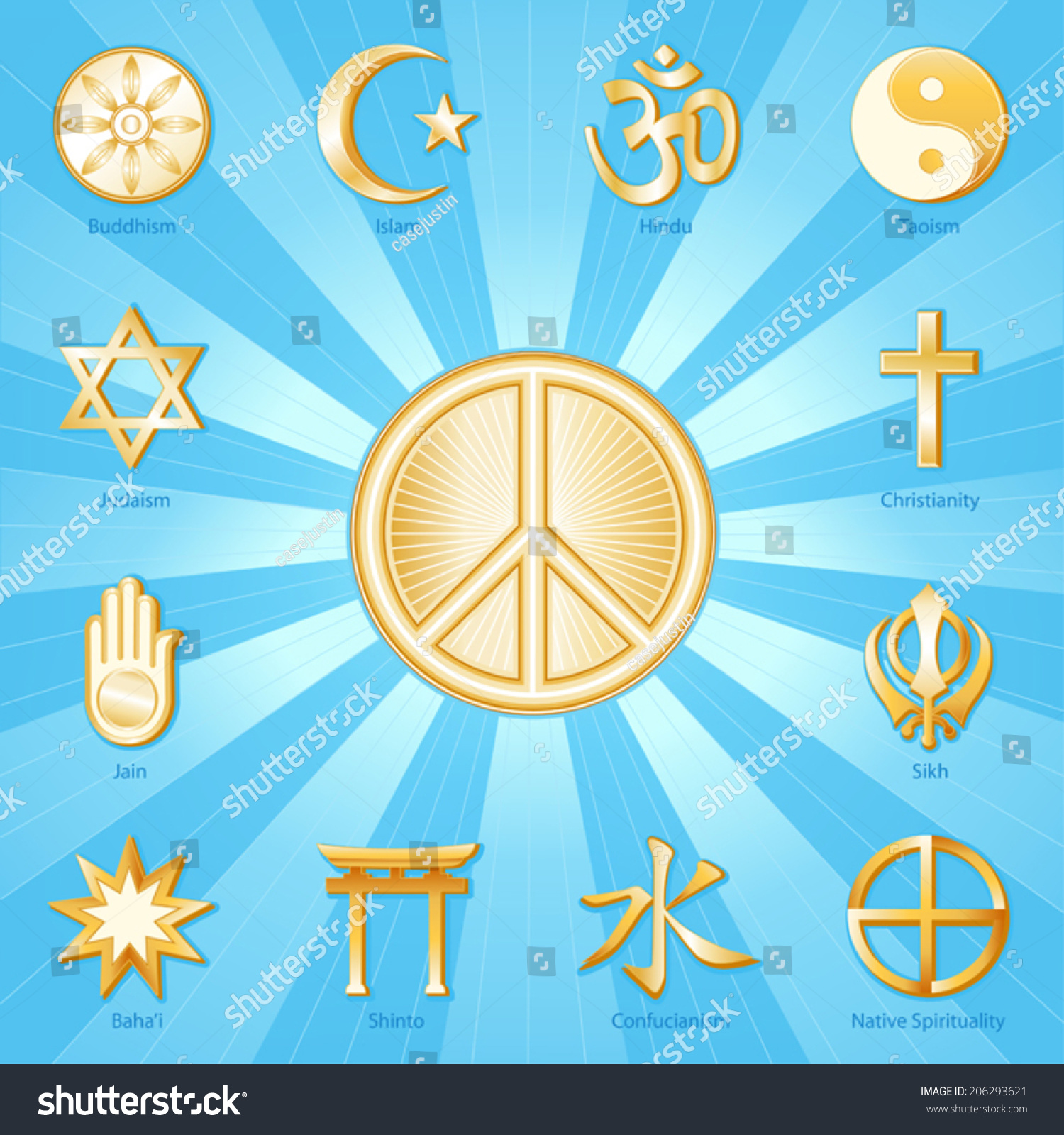 an analysis of hinduism buddhism and taoism Use this chart to compare buddhism, hinduism, traditional judaism, and the  gospel on issues like the way to truth, the meaning of death, and the afterlife.