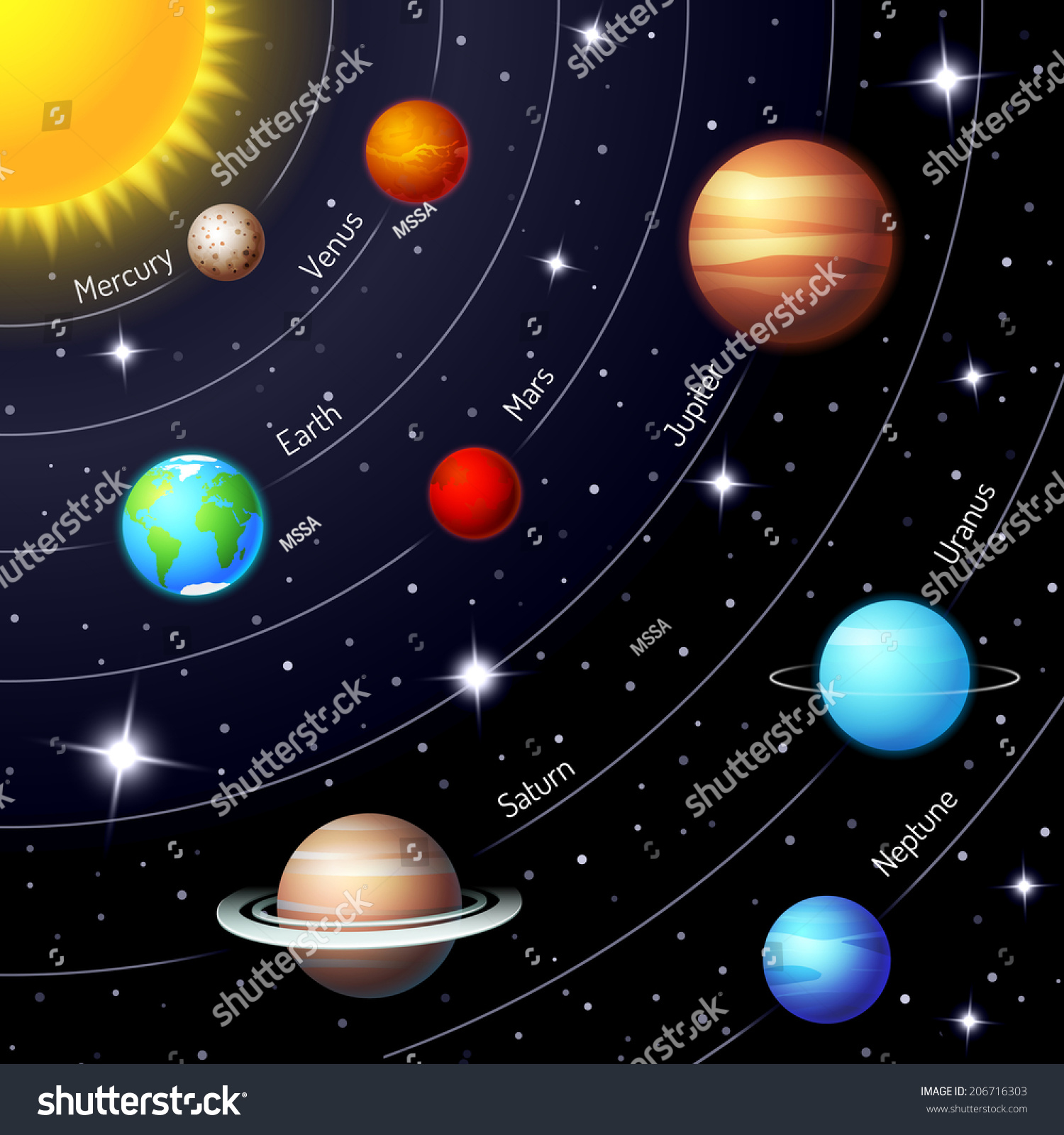 Colorful Solar System Showing Positions Orbits Stock ...