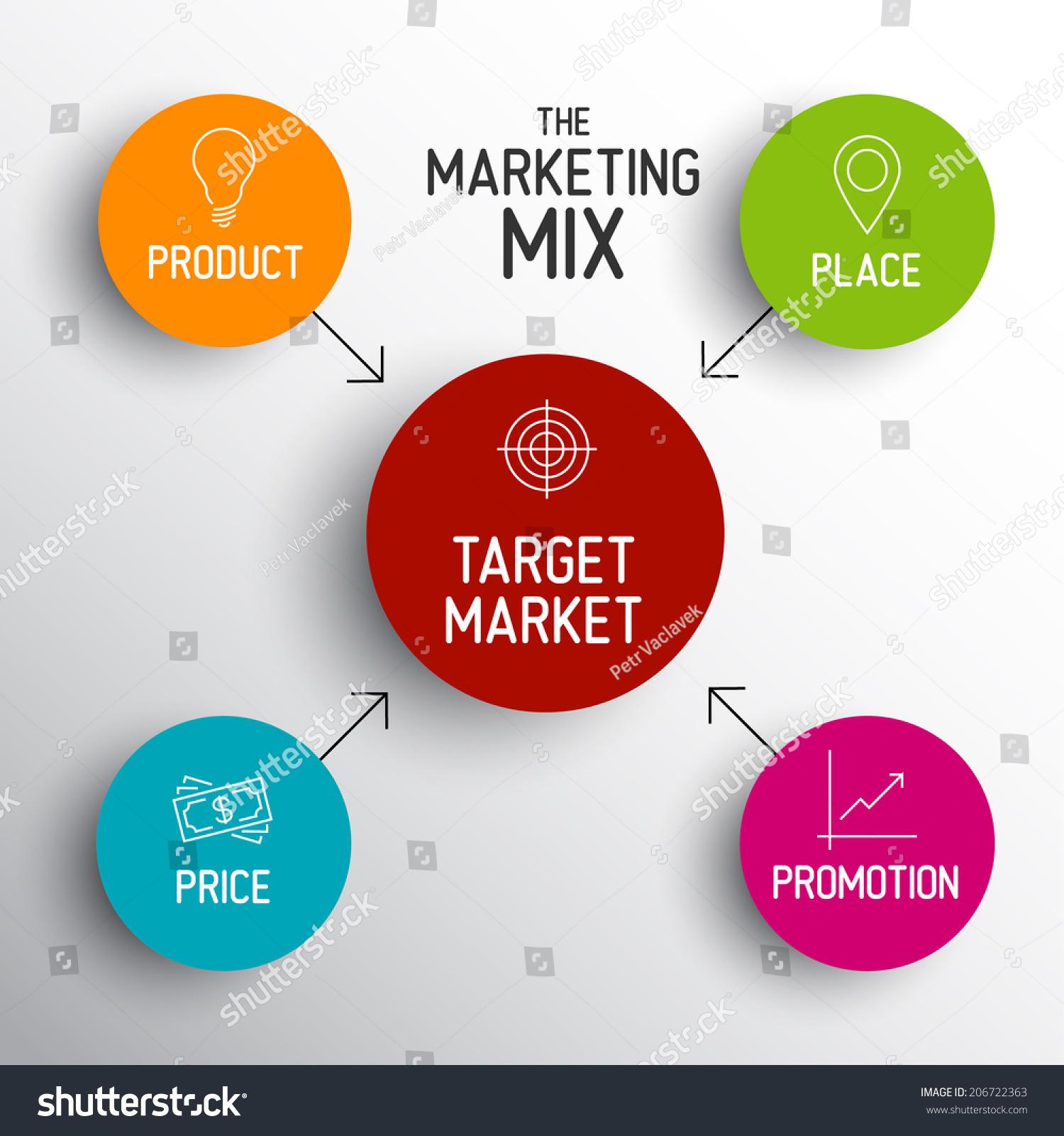 Company & Strategy
